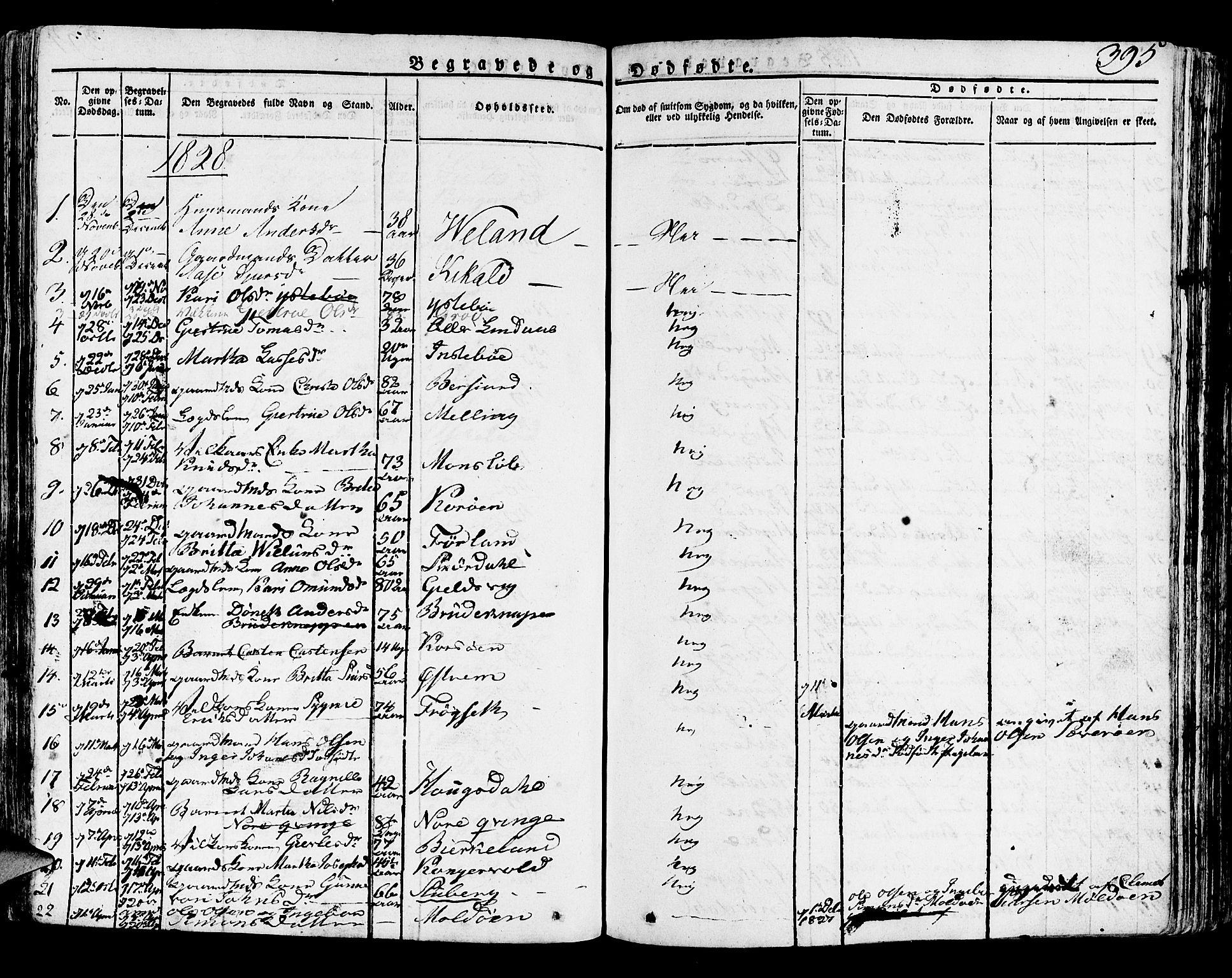 SAB, Lindås Sokneprestembete, H/Haa: Parish register (official) no. A 8, 1823-1836, p. 395
