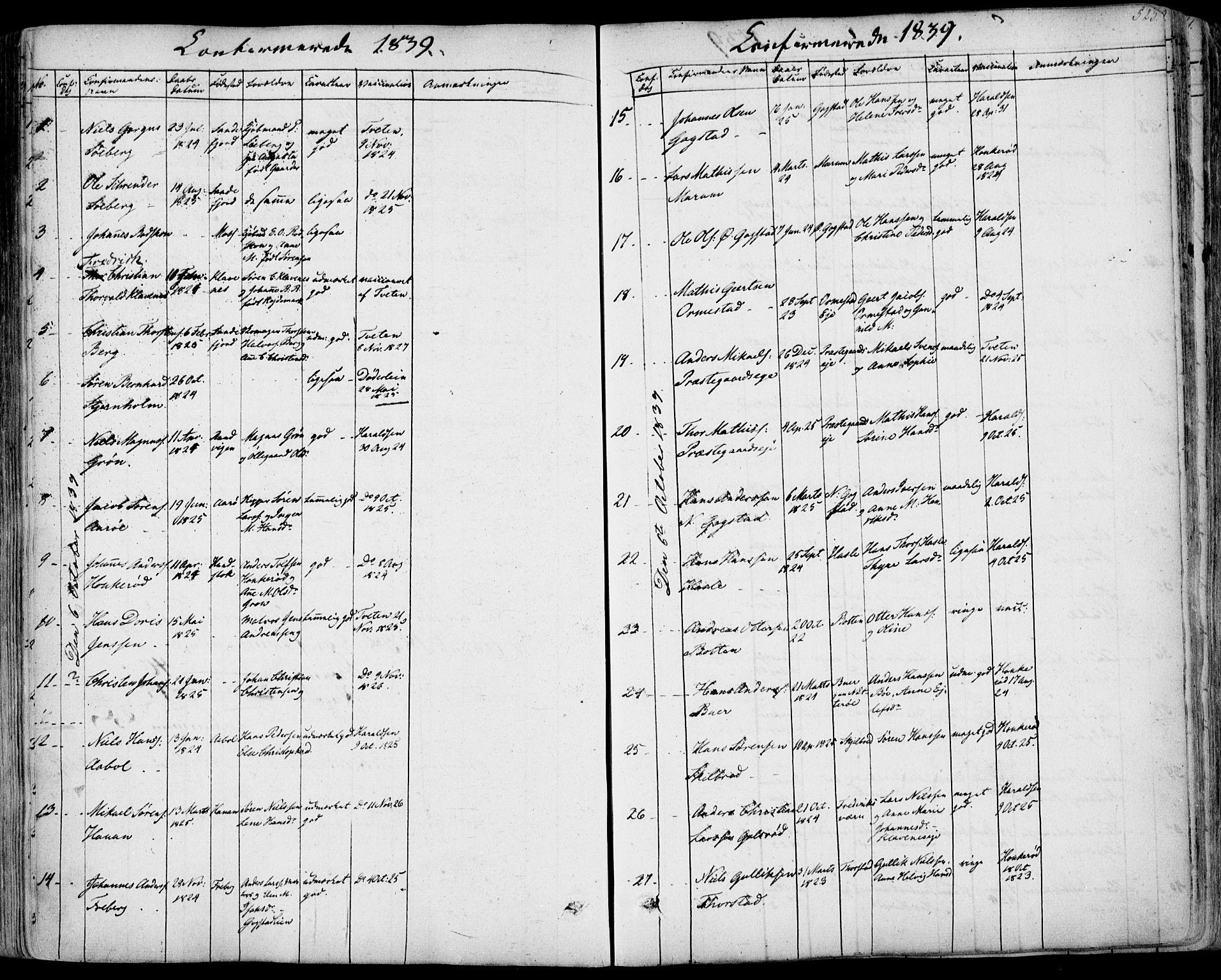 SAKO, Sandar kirkebøker, F/Fa/L0005: Parish register (official) no. 5, 1832-1847, p. 524-525