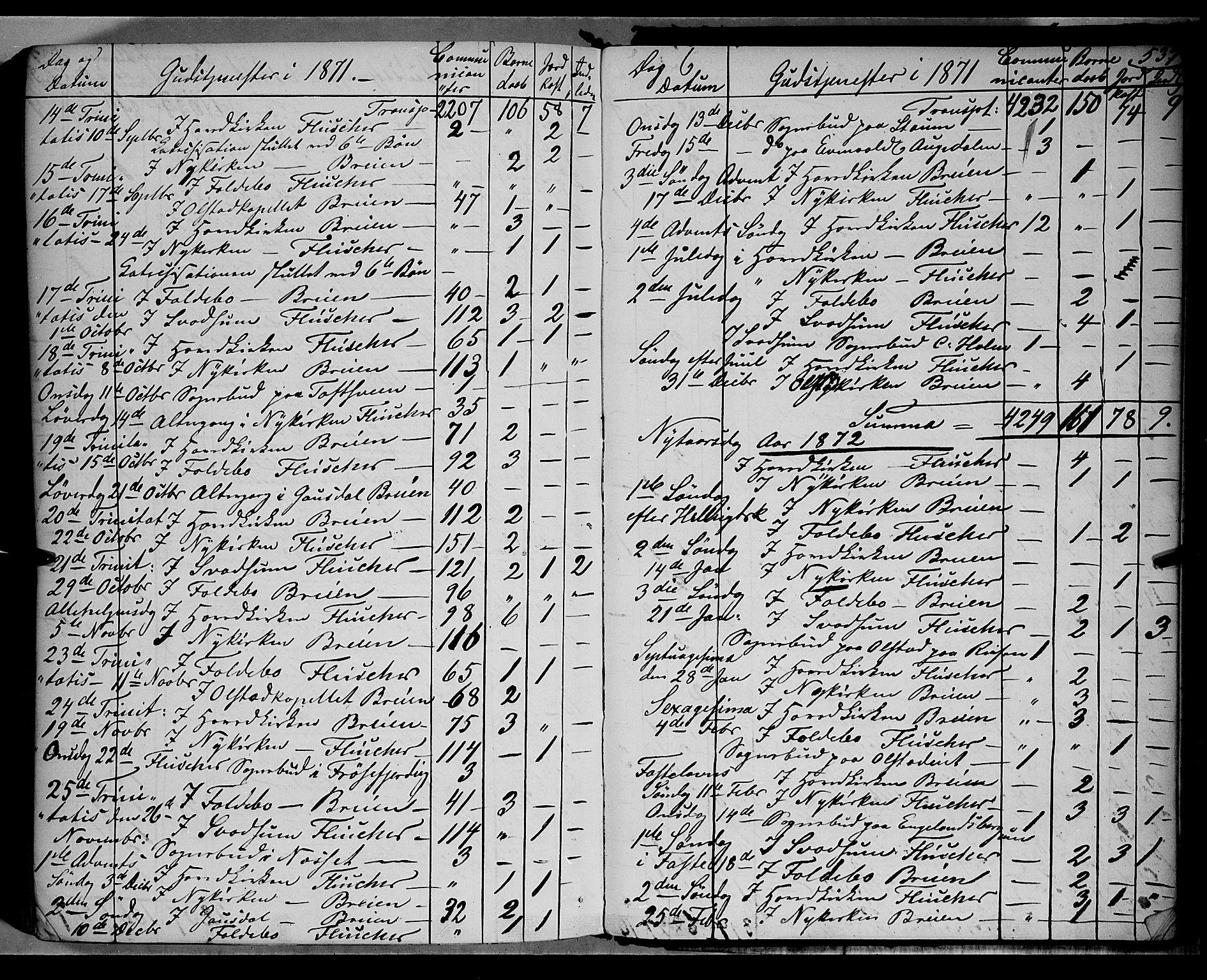 SAH, Gausdal prestekontor, Parish register (official) no. 9, 1862-1873, p. 537