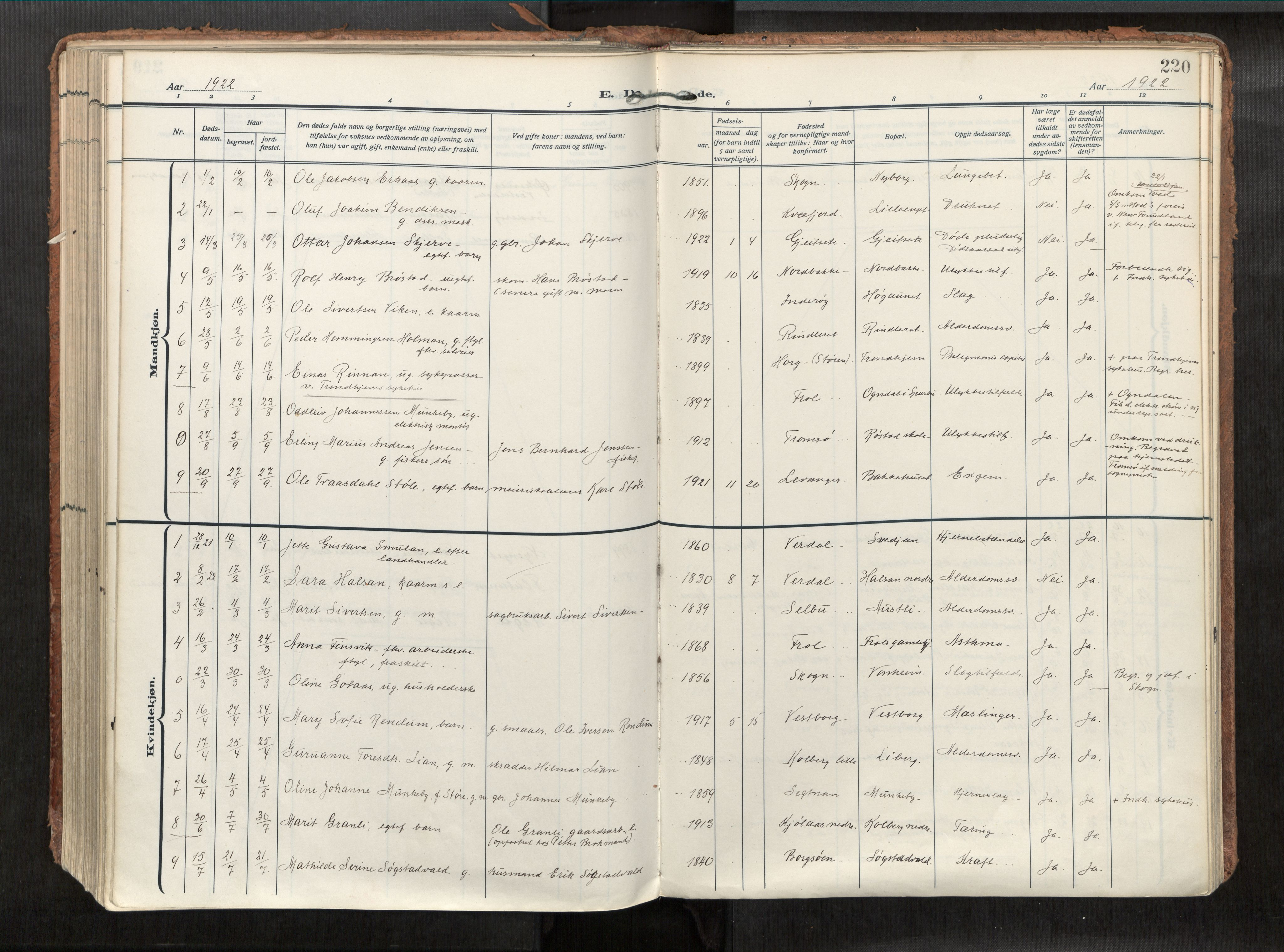 SAT, Levanger sokneprestkontor*, Parish register (official) no. 1, 1912-1935, p. 220
