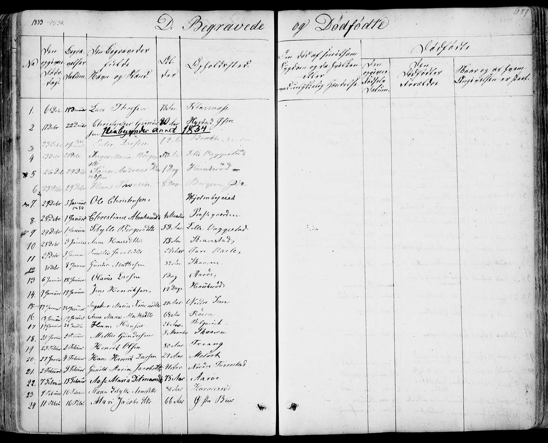 SAKO, Sandar kirkebøker, F/Fa/L0005: Parish register (official) no. 5, 1832-1847, p. 688-689