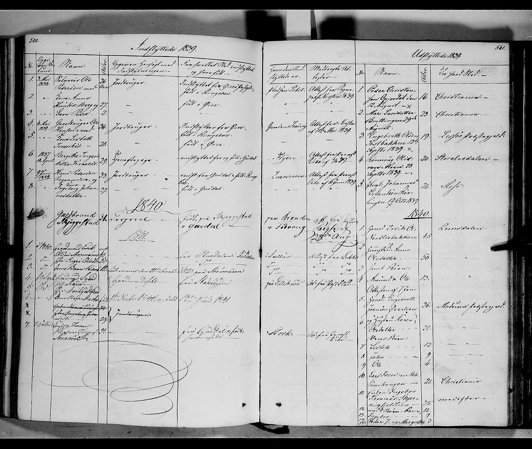 SAH, Ringebu prestekontor, Parish register (official) no. 5, 1839-1848, p. 500-501