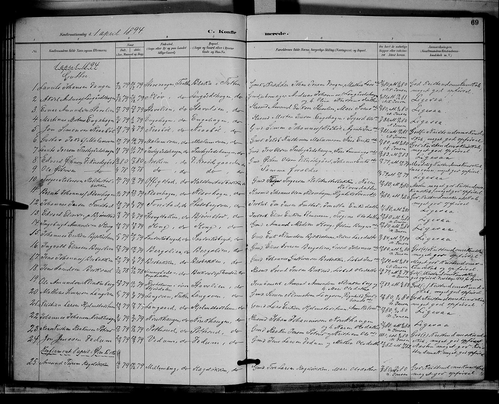 SAH, Øyer prestekontor, Parish register (copy) no. 4, 1894-1905, p. 69