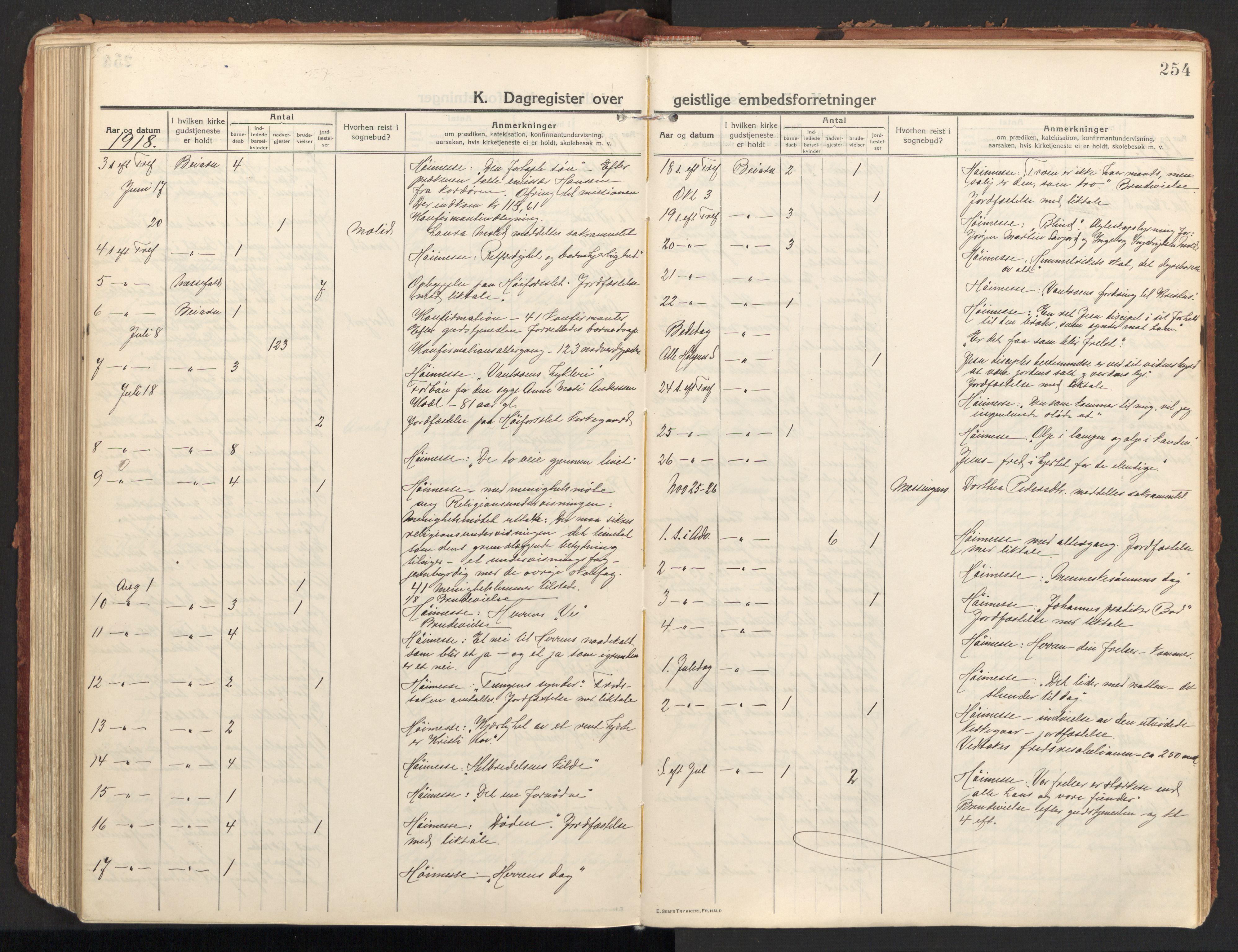 SAT, Ministerialprotokoller, klokkerbøker og fødselsregistre - Nordland, 846/L0650: Parish register (official) no. 846A08, 1916-1935, p. 254