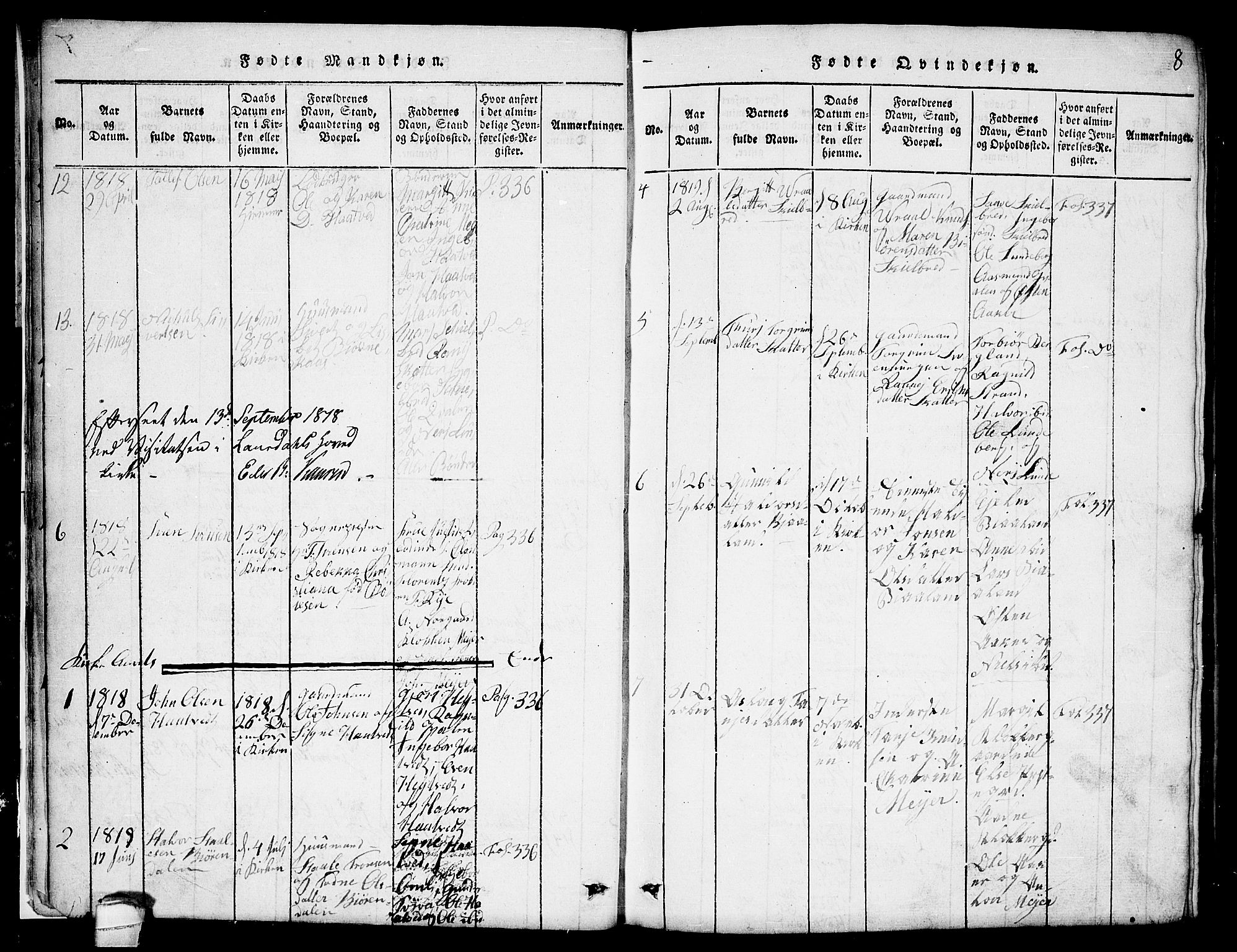 SAKO, Lårdal kirkebøker, G/Ga/L0001: Parish register (copy) no. I 1, 1815-1861, p. 8