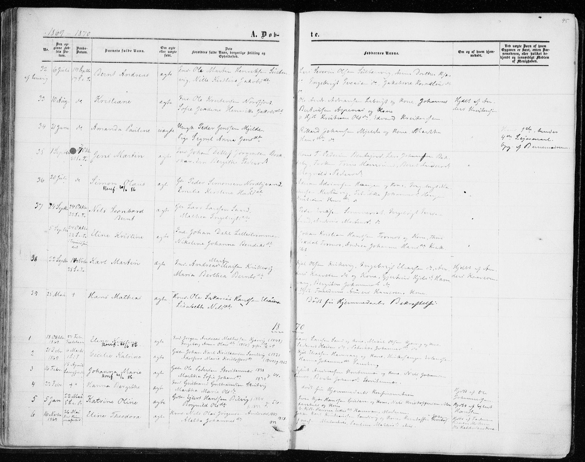 SATØ, Balsfjord sokneprestembete, Parish register (official) no. 1, 1858-1870, p. 45