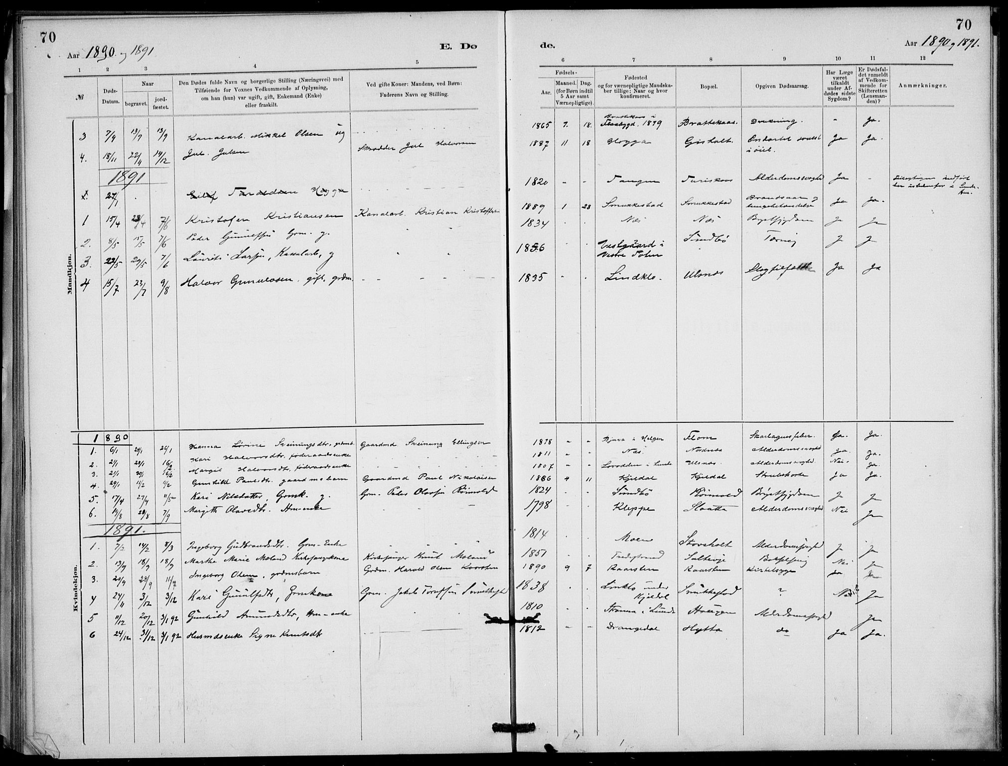 SAKO, Lunde kirkebøker, F/Fb/L0003: Parish register (official) no. II 3, 1882-1891, p. 70