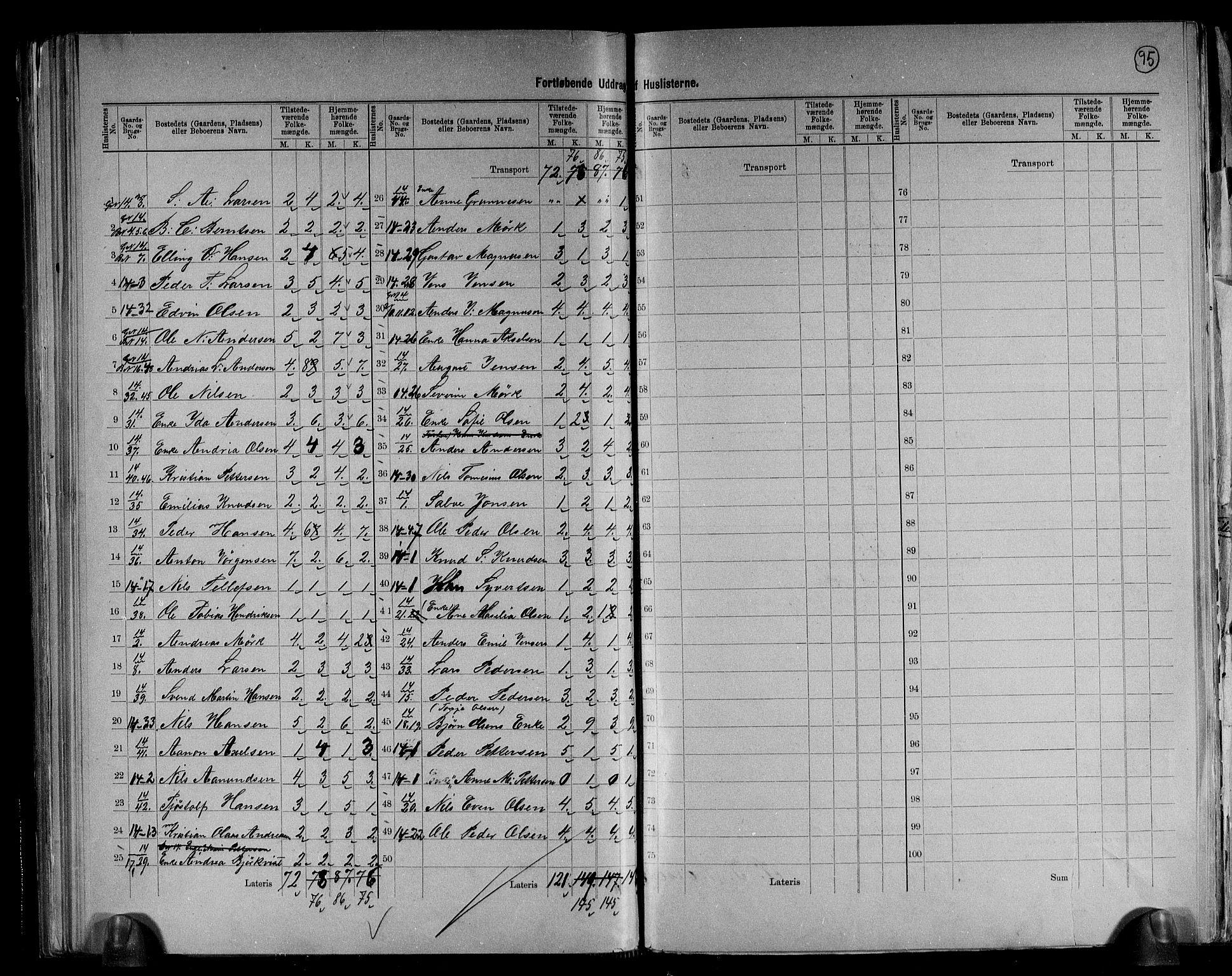 RA, 1891 census for 0915 Dypvåg, 1891, p. 15