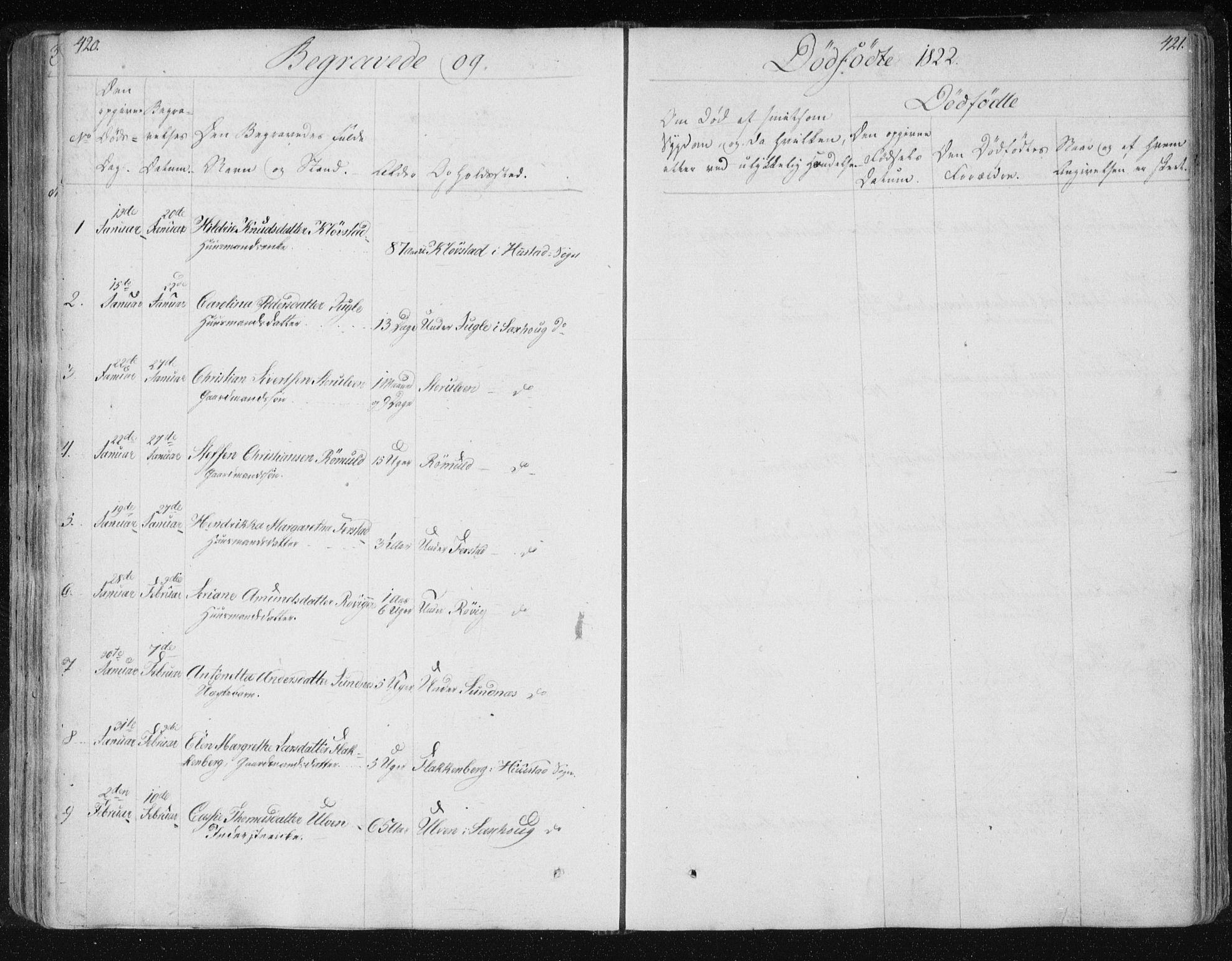 SAT, Ministerialprotokoller, klokkerbøker og fødselsregistre - Nord-Trøndelag, 730/L0276: Parish register (official) no. 730A05, 1822-1830, p. 420-421