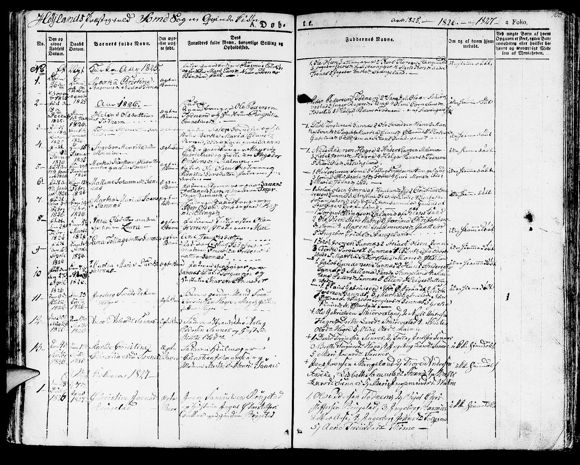 SAST, Høyland sokneprestkontor, 30BA/L0007: Parish register (official) no. A 7 /2, 1825-1841, p. 108
