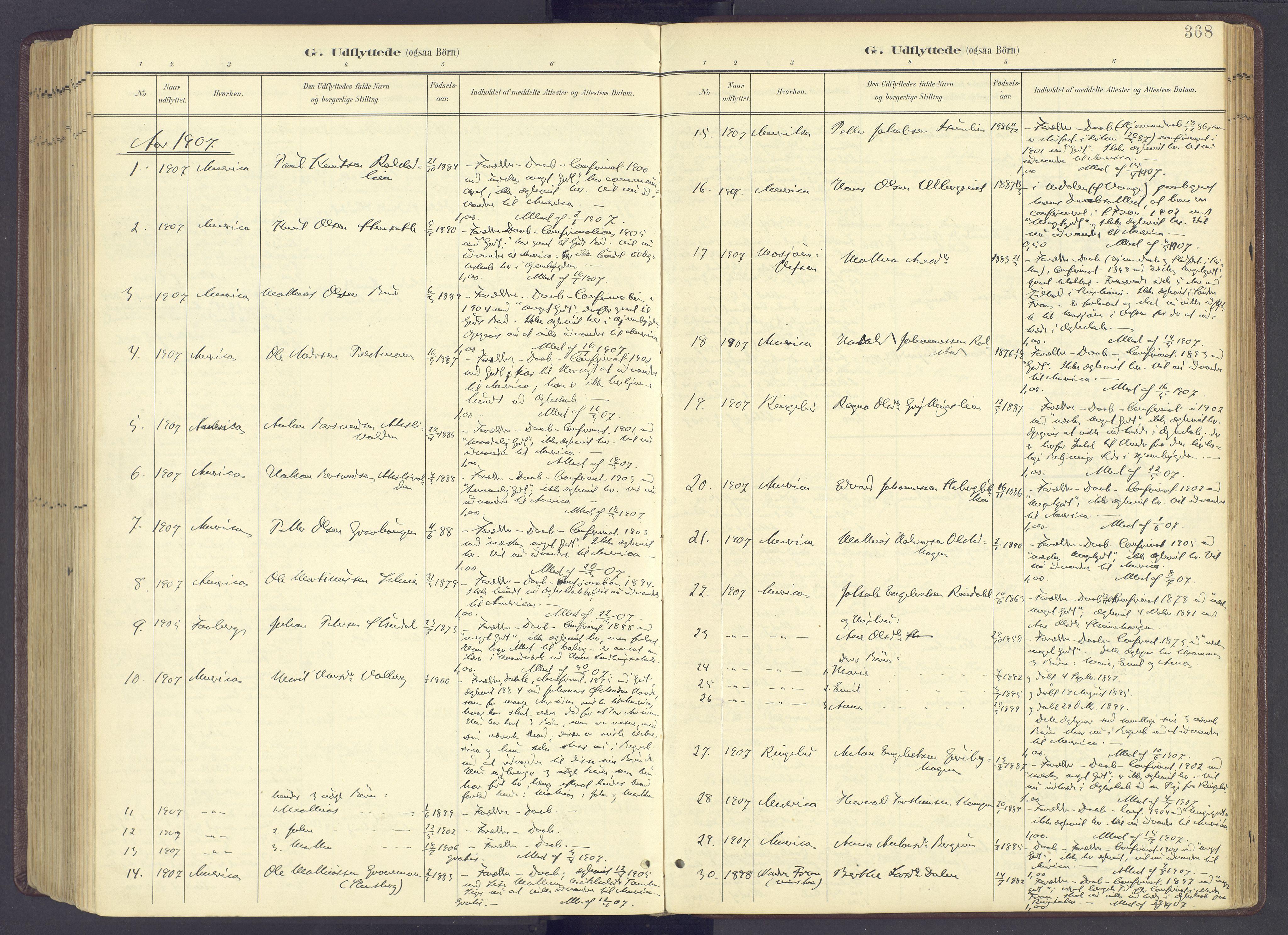 SAH, Sør-Fron prestekontor, H/Ha/Haa/L0004: Parish register (official) no. 4, 1898-1919, p. 368