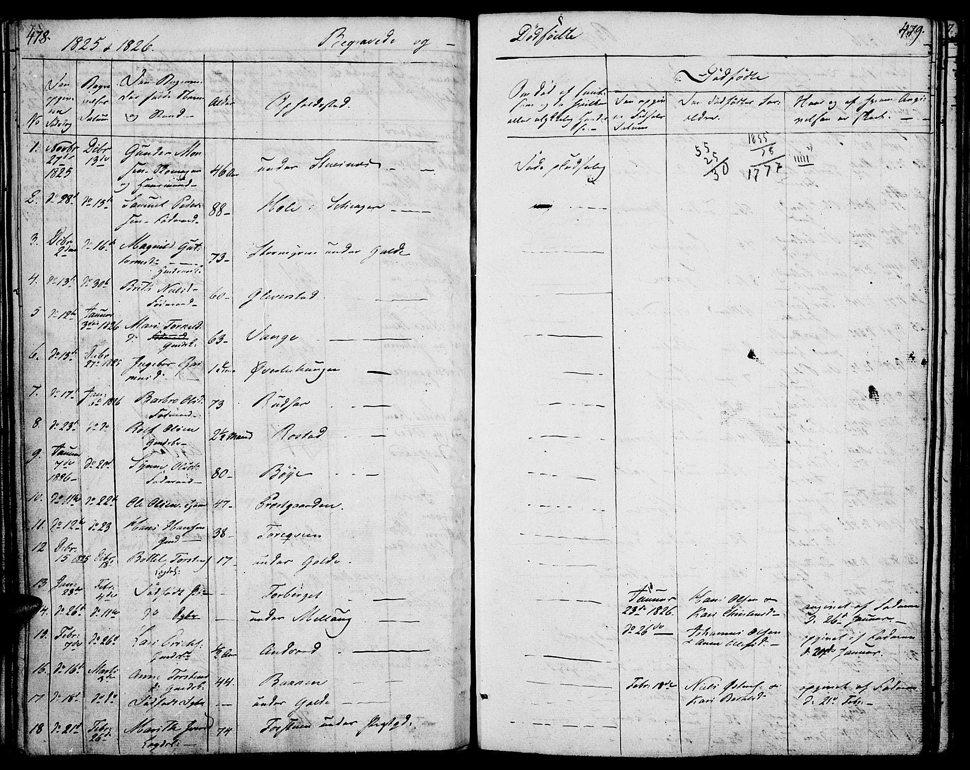 SAH, Lom prestekontor, K/L0005: Parish register (official) no. 5, 1825-1837, p. 478-479