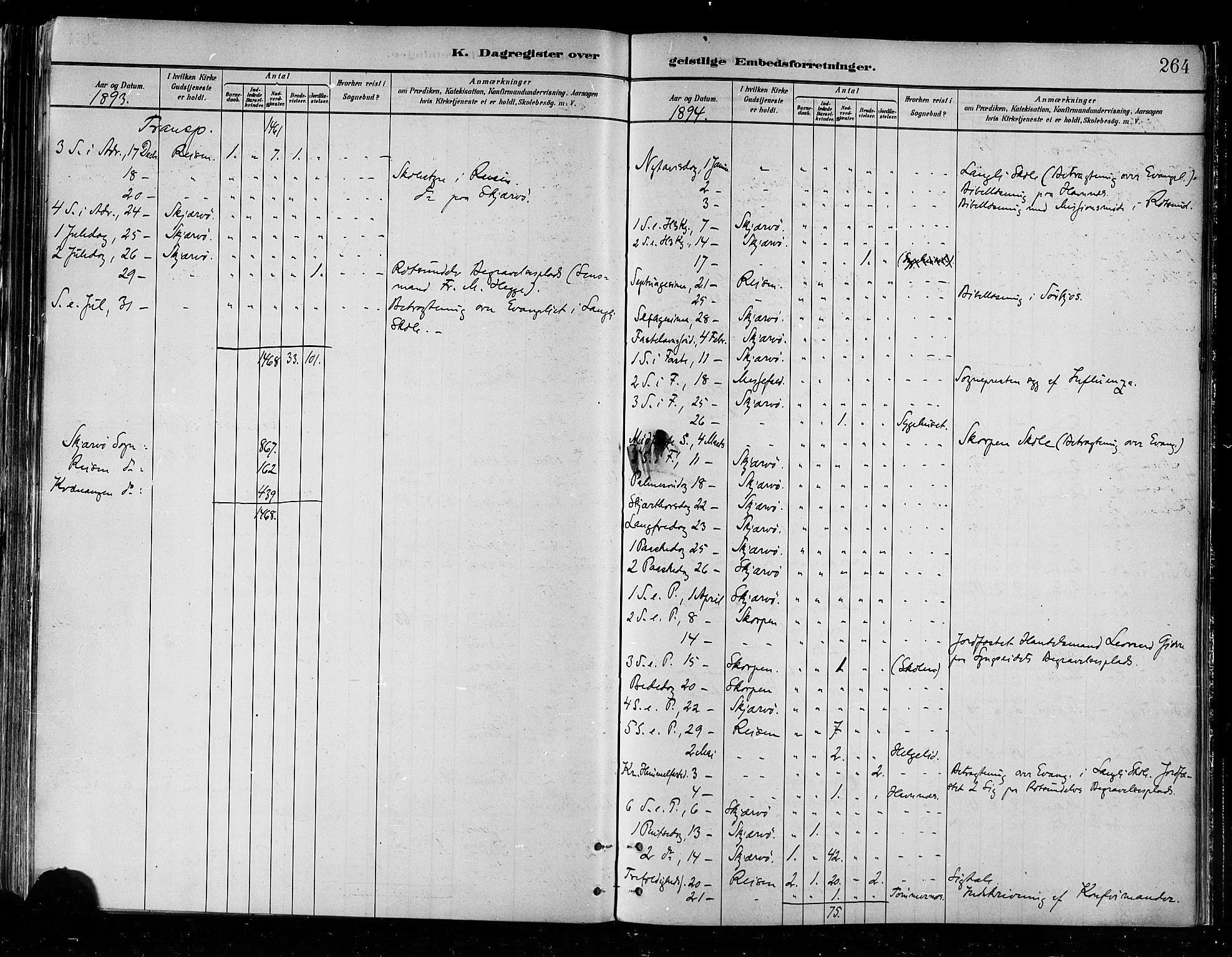 SATØ, Skjervøy sokneprestkontor, H/Ha/Haa/L0010kirke: Parish register (official) no. 10, 1887-1898, p. 264