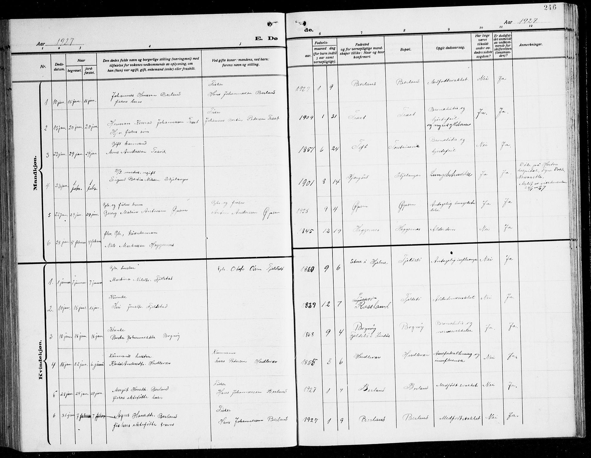SAB, Herdla Sokneprestembete, H/Hab: Parish register (copy) no. C 3, 1926-1940, p. 246