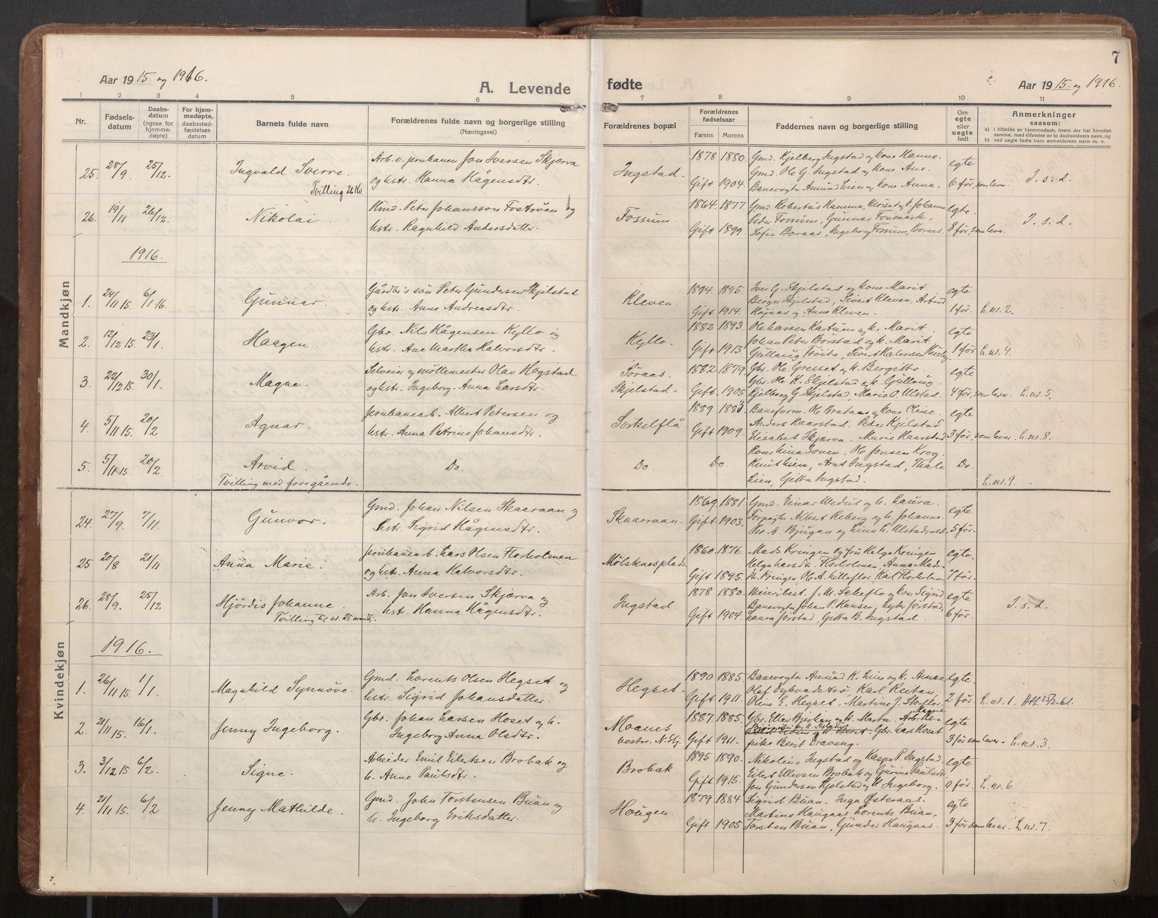 SAT, Ministerialprotokoller, klokkerbøker og fødselsregistre - Nord-Trøndelag, 703/L0037: Parish register (official) no. 703A10, 1915-1932, p. 7
