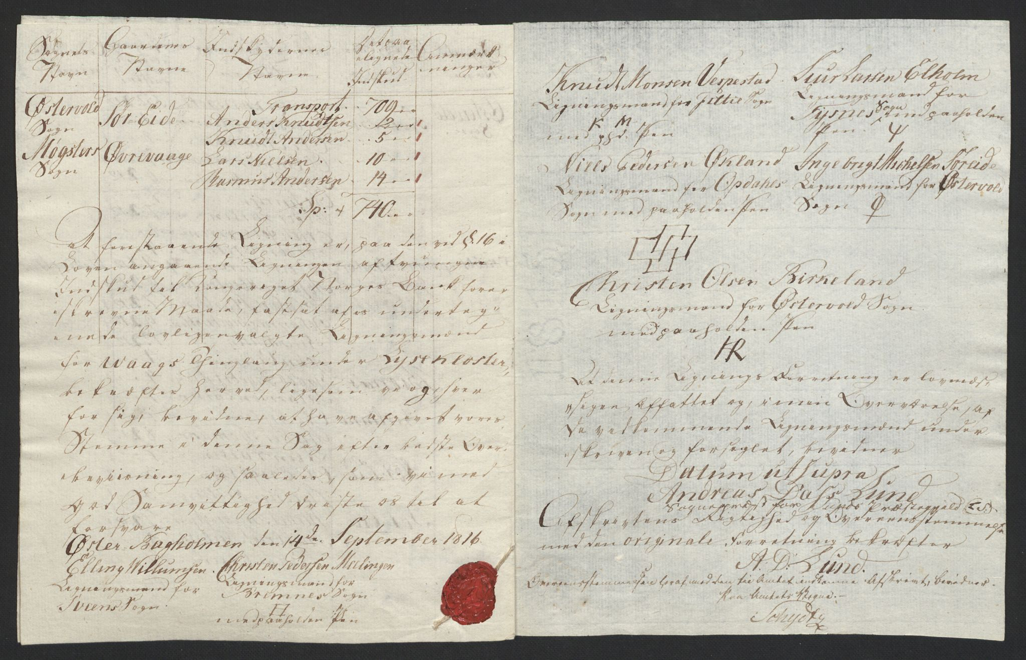 NOBA, Norges Bank/Sølvskatten 1816*, 1816-1824, p. 14
