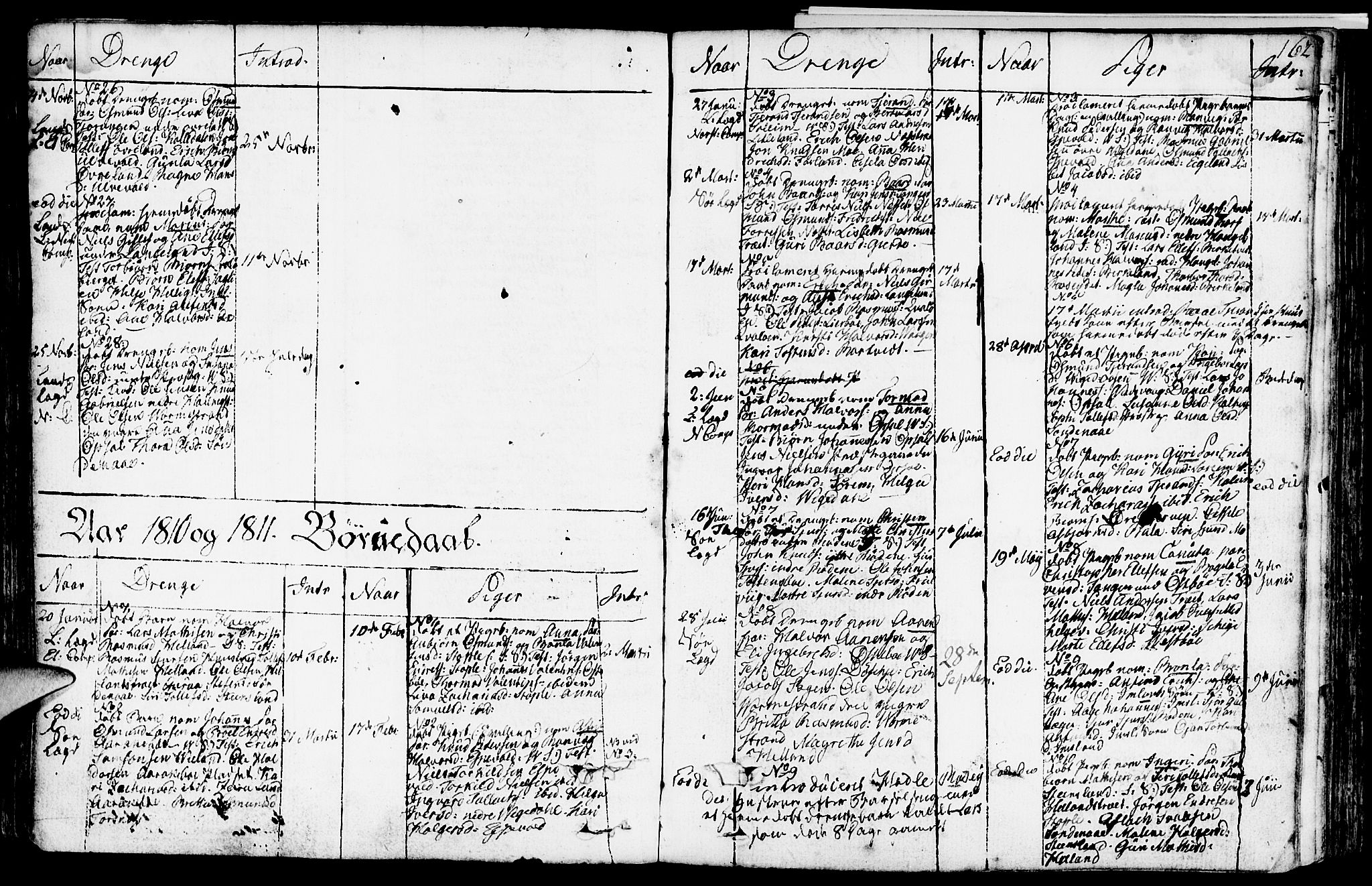 SAST, Vikedal sokneprestkontor, IV: Parish register (official) no. A 2, 1779-1817, p. 162