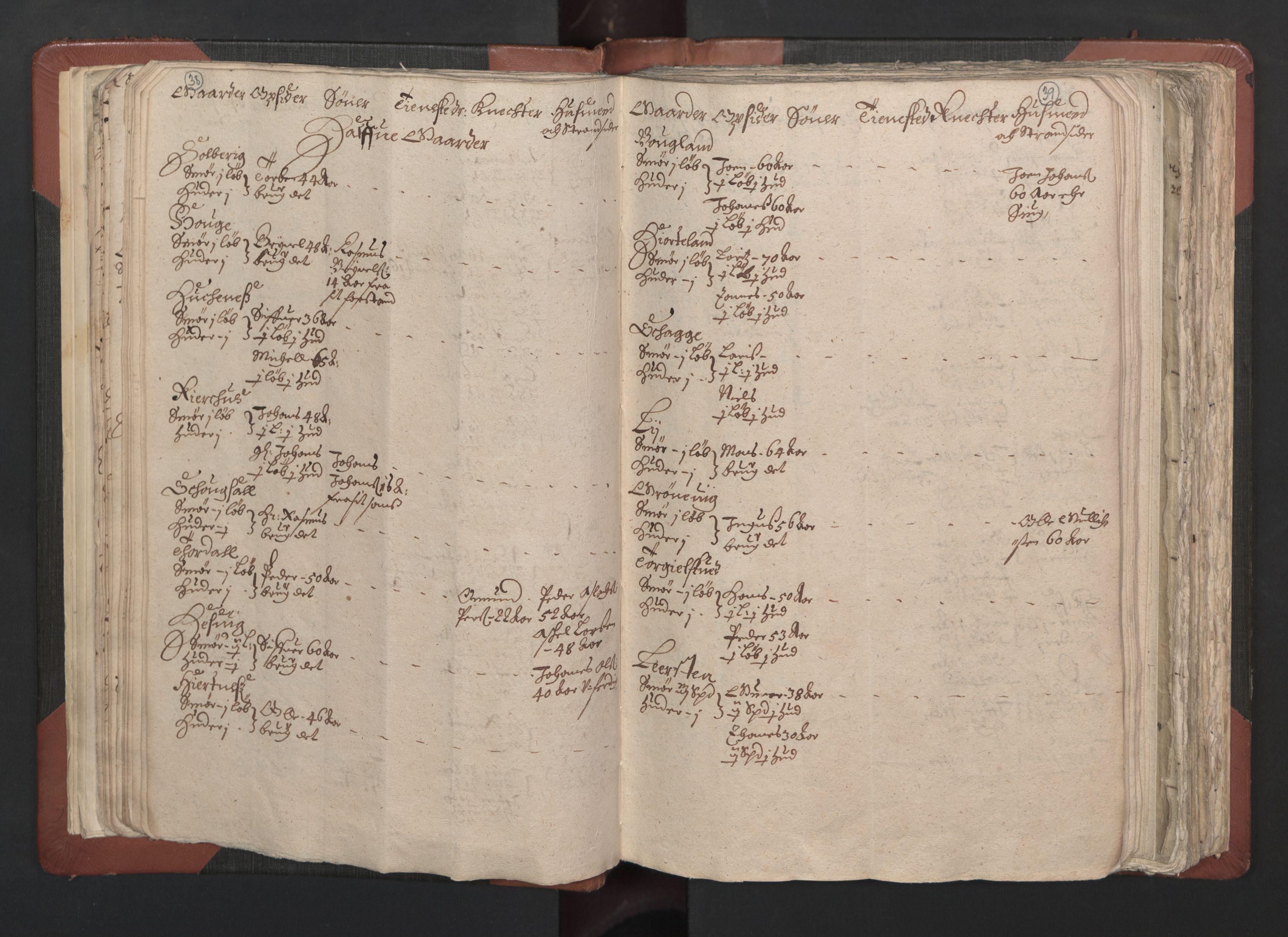 RA, Bailiff's Census 1664-1666, no. 13: Nordhordland fogderi and Sunnhordland fogderi, 1665, p. 38-39