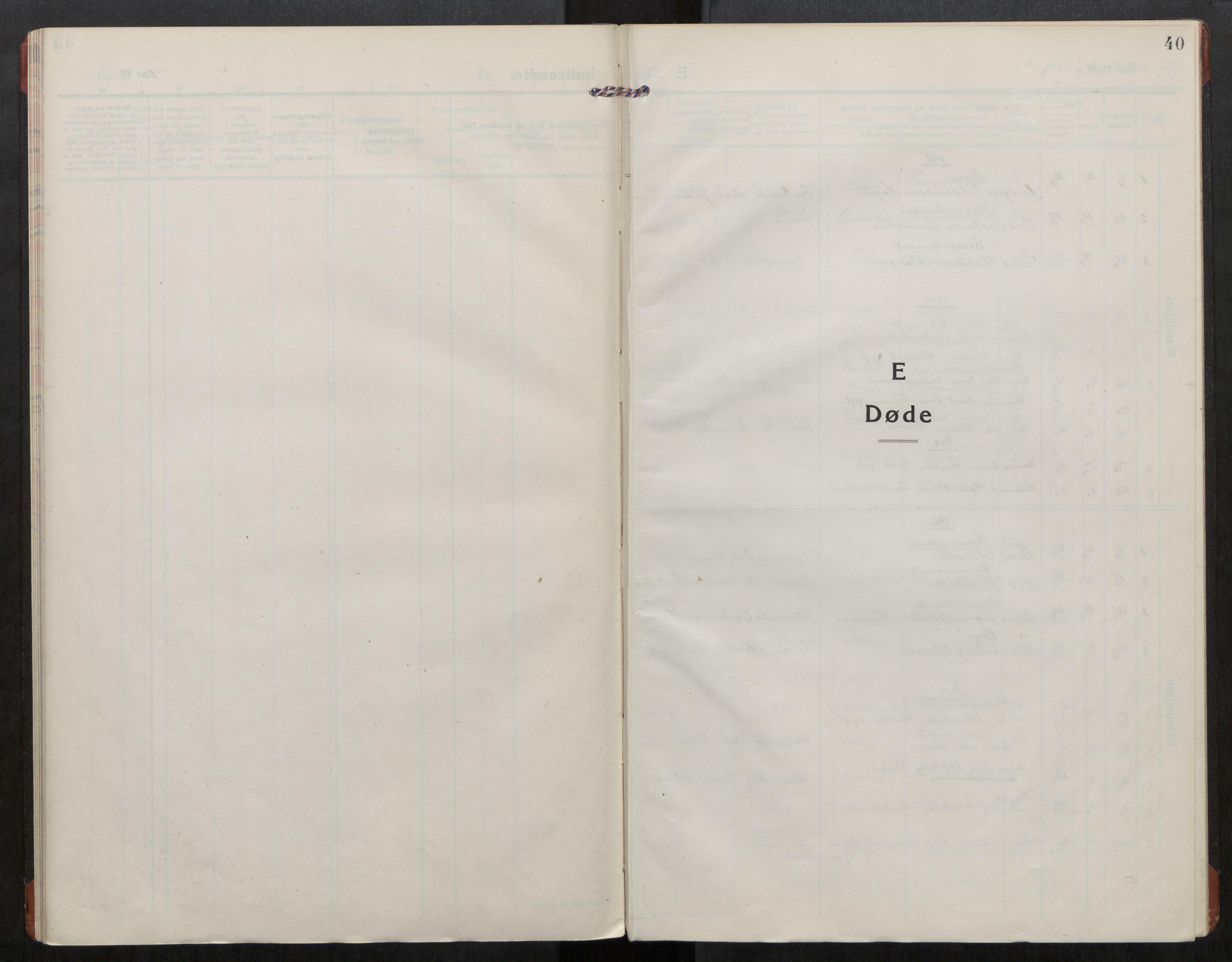 SAT, Grytten sokneprestkontor, Parish register (official) no. 550A02, 1916-1931, p. 40