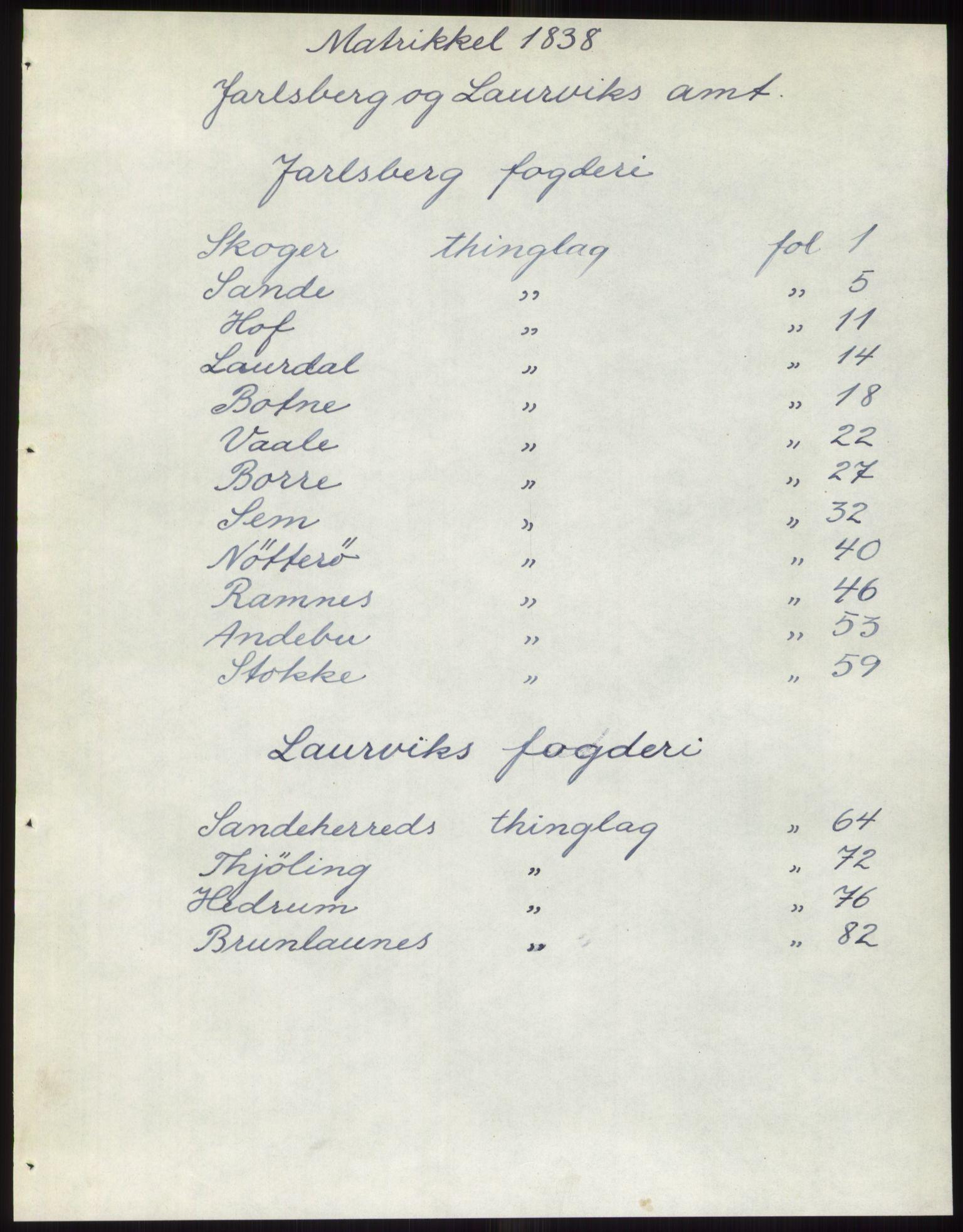 PUBL, Andre publikasjoner, -/Bind 6: Jarlsberg og Larvik amt, 1838, p. 1