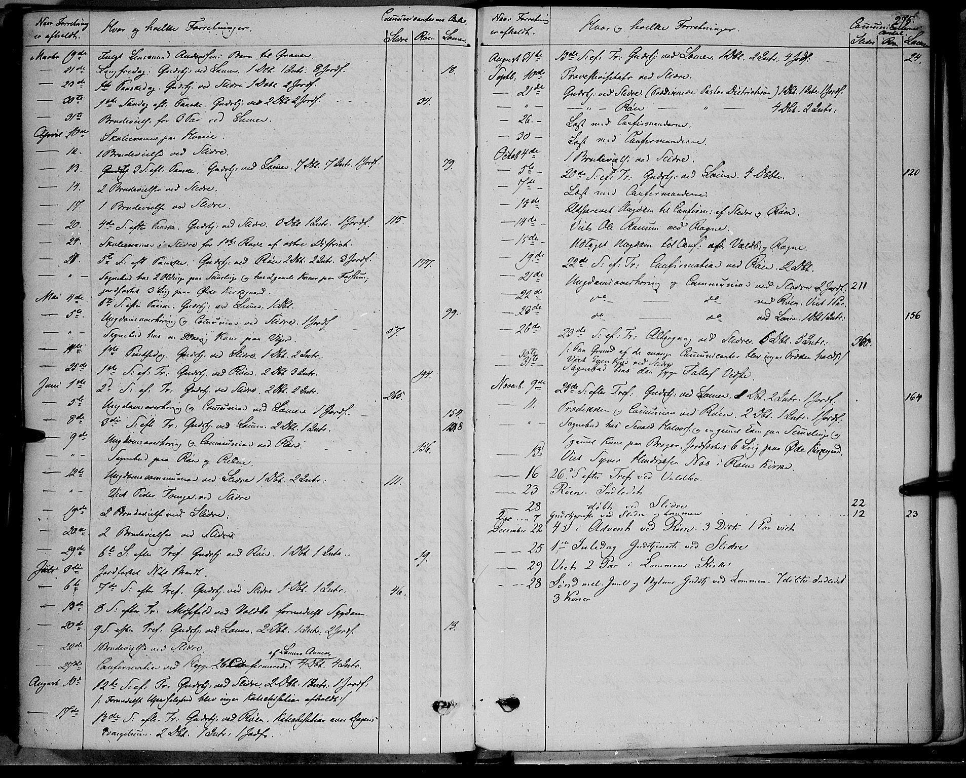 SAH, Vestre Slidre prestekontor, Parish register (official) no. 1, 1844-1855, p. 275