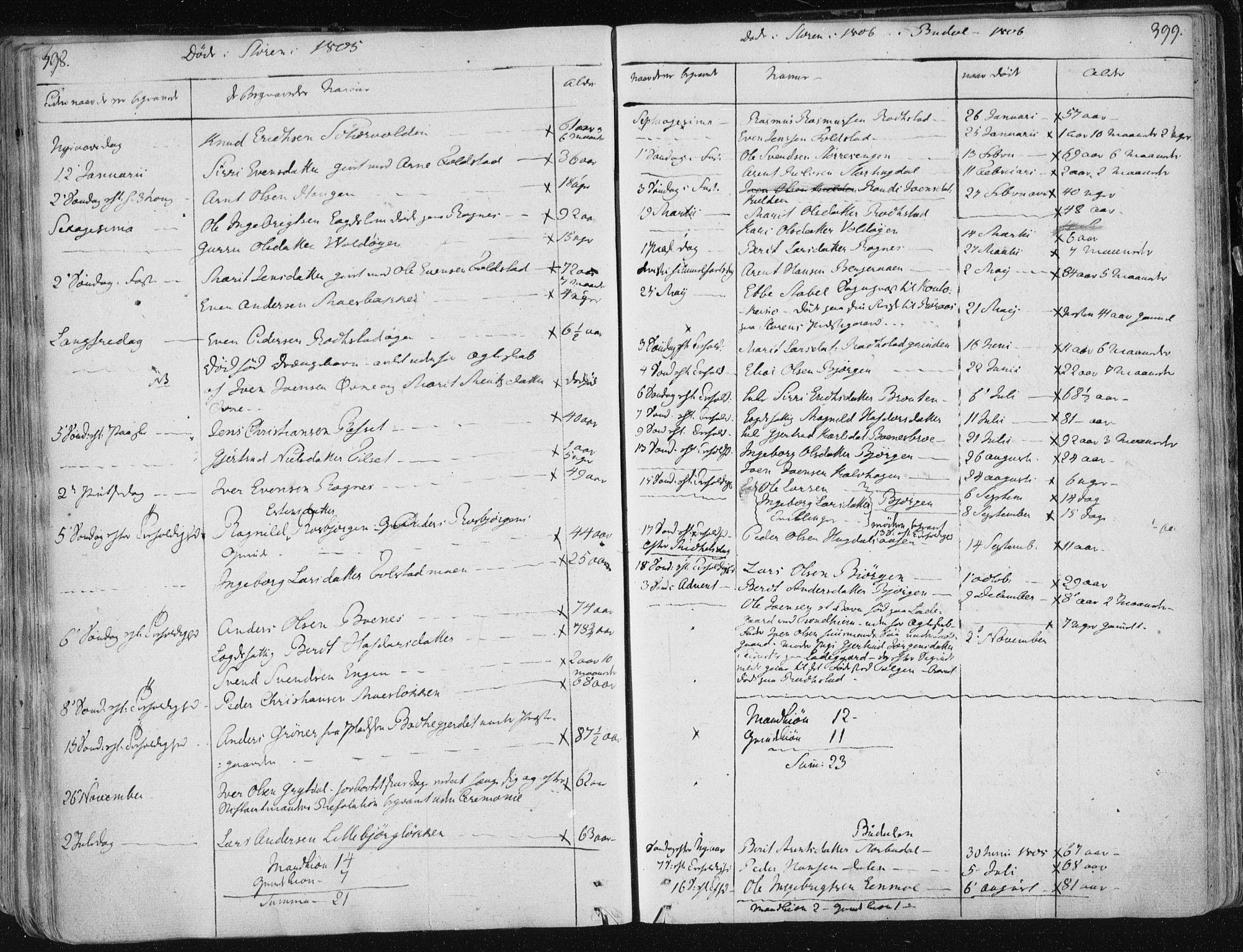 SAT, Ministerialprotokoller, klokkerbøker og fødselsregistre - Sør-Trøndelag, 687/L0992: Parish register (official) no. 687A03 /1, 1788-1815, p. 398-399