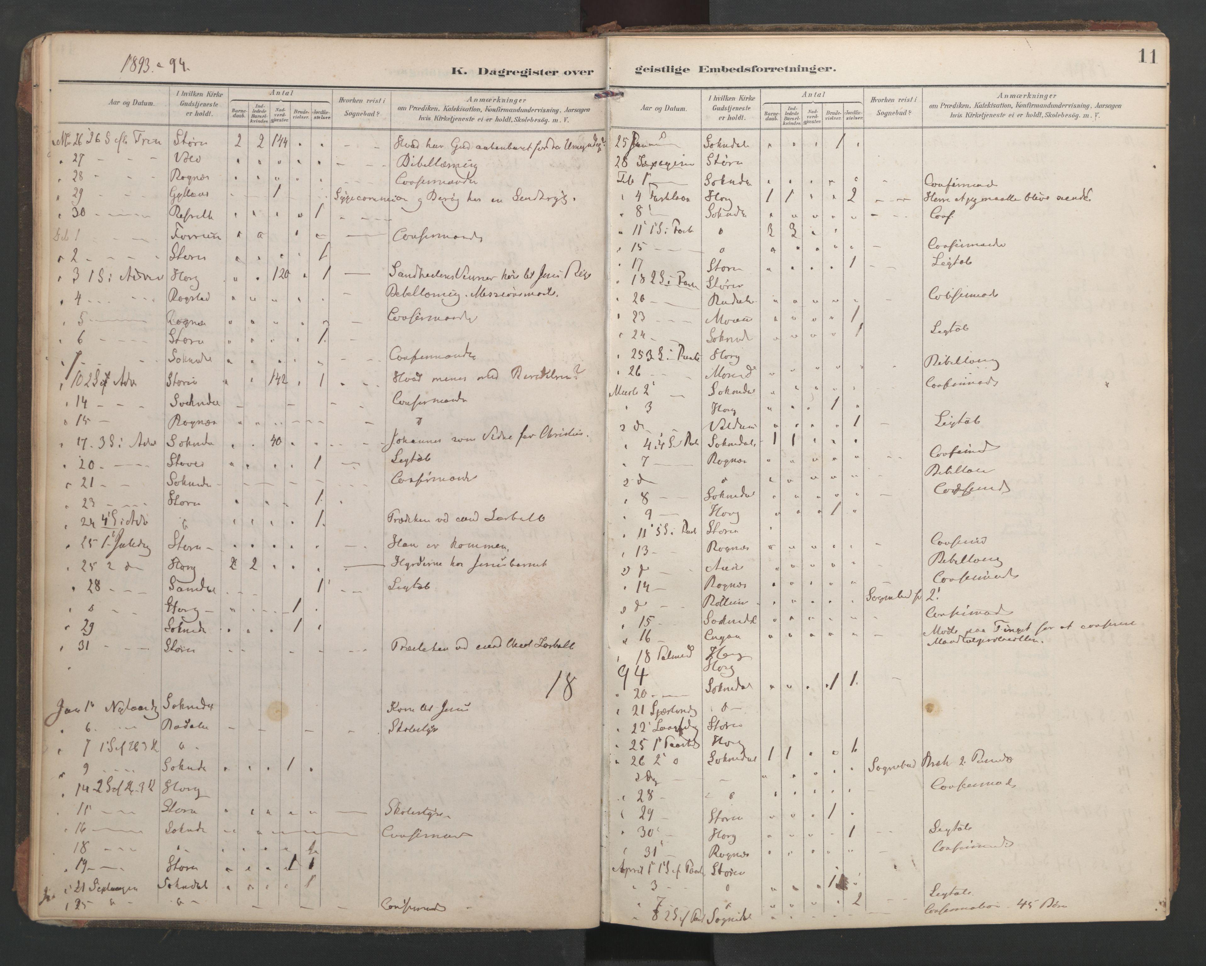 SAT, Ministerialprotokoller, klokkerbøker og fødselsregistre - Sør-Trøndelag, 687/L1005: Diary records no. 687A11, 1891-1912, p. 11