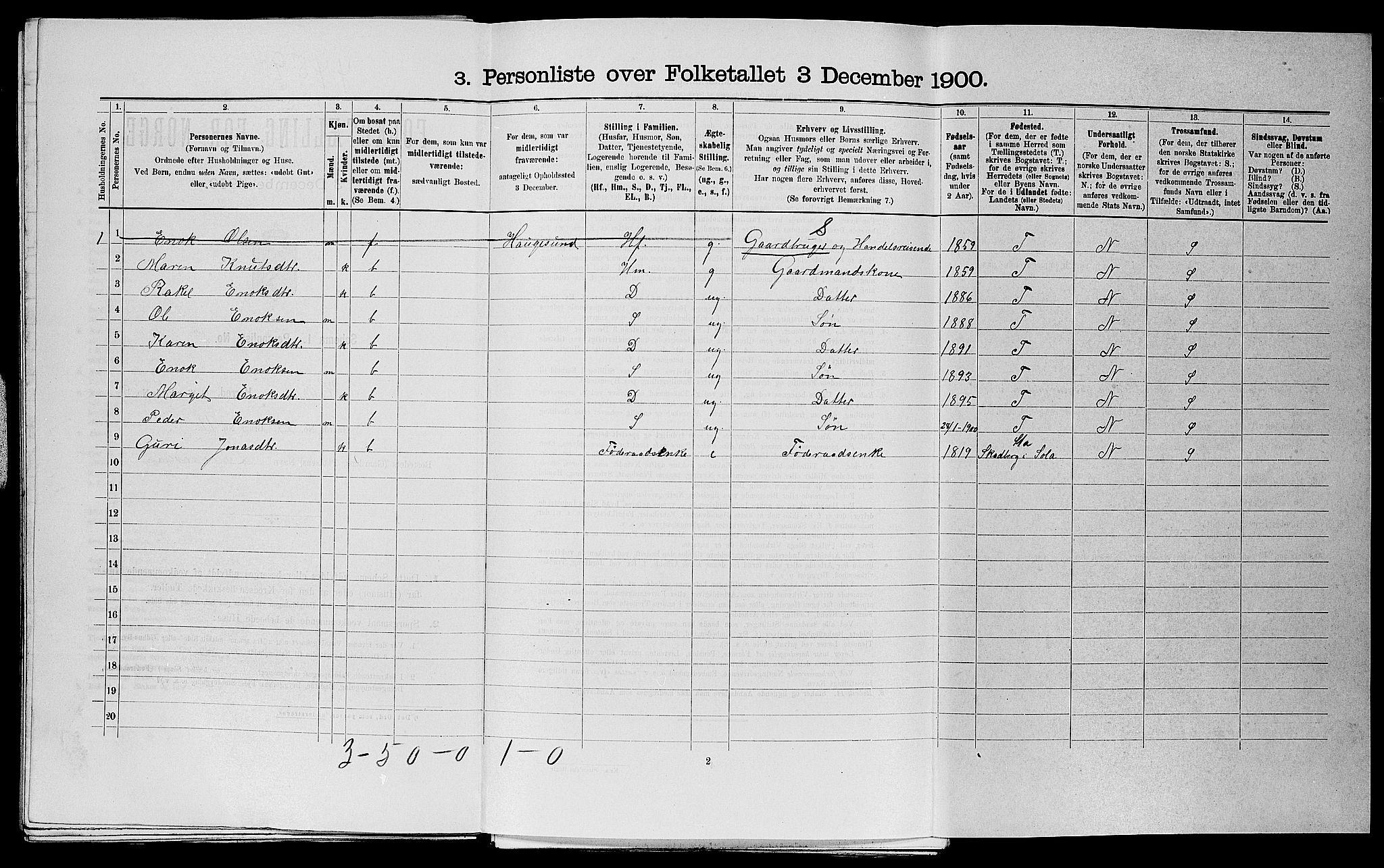 SAST, 1900 census for Hetland, 1900, p. 1366