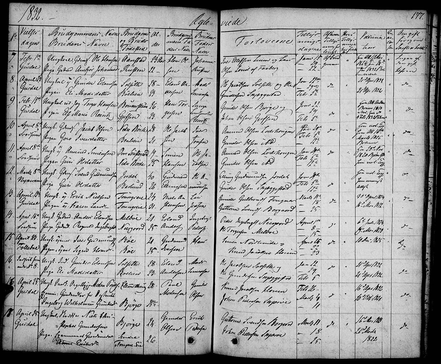 SAH, Gausdal prestekontor, Parish register (official) no. 6, 1830-1839, p. 177