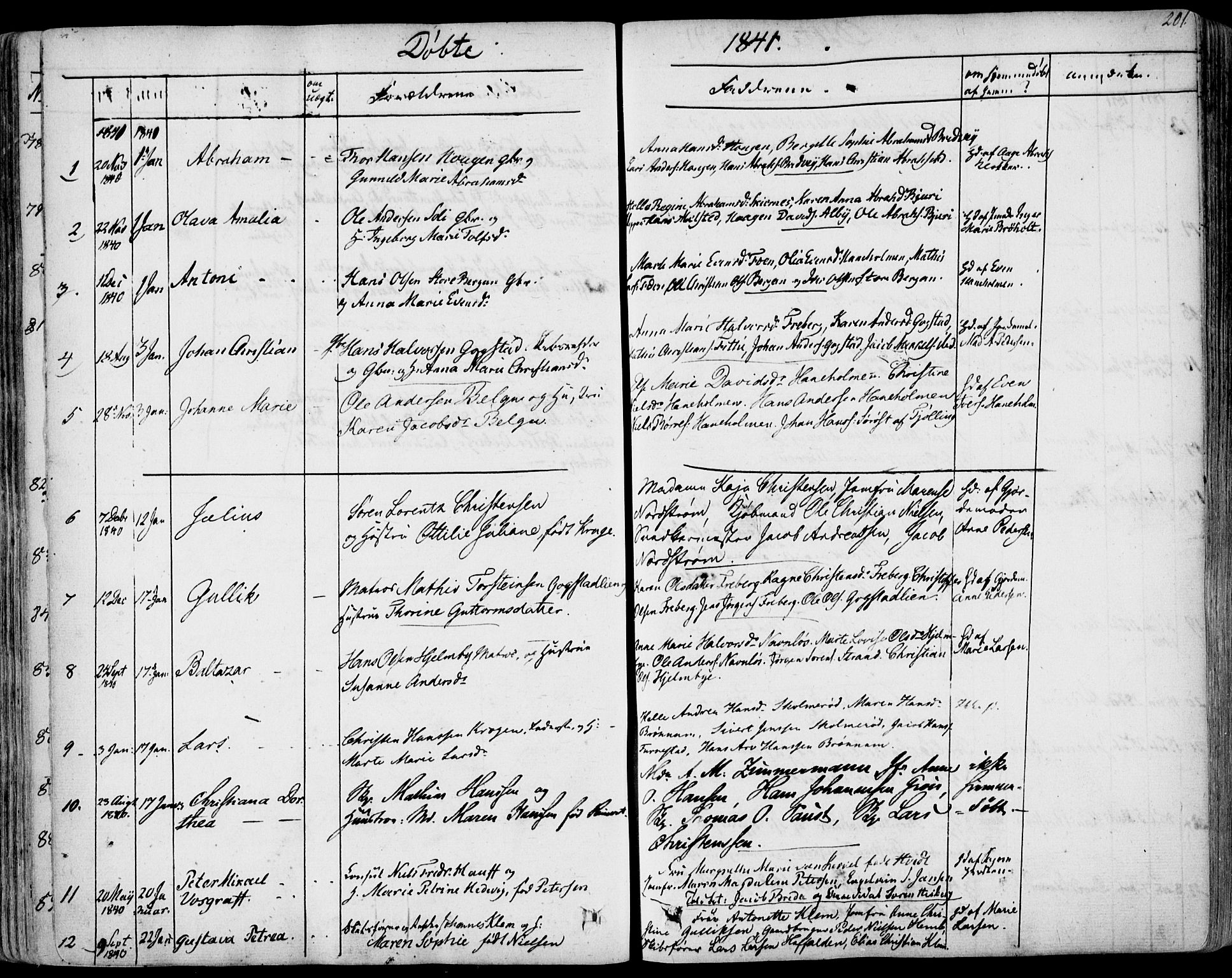 SAKO, Sandar kirkebøker, F/Fa/L0005: Parish register (official) no. 5, 1832-1847, p. 200-201