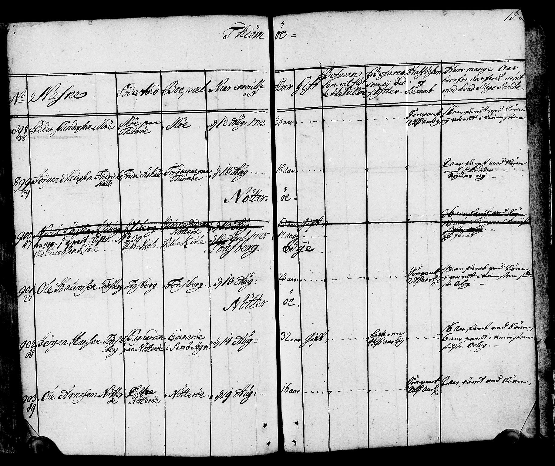 SAKO, Drammen innrulleringsdistrikt, F/Fa/L0002: Hovedrulle, 1723-1726, p. 153