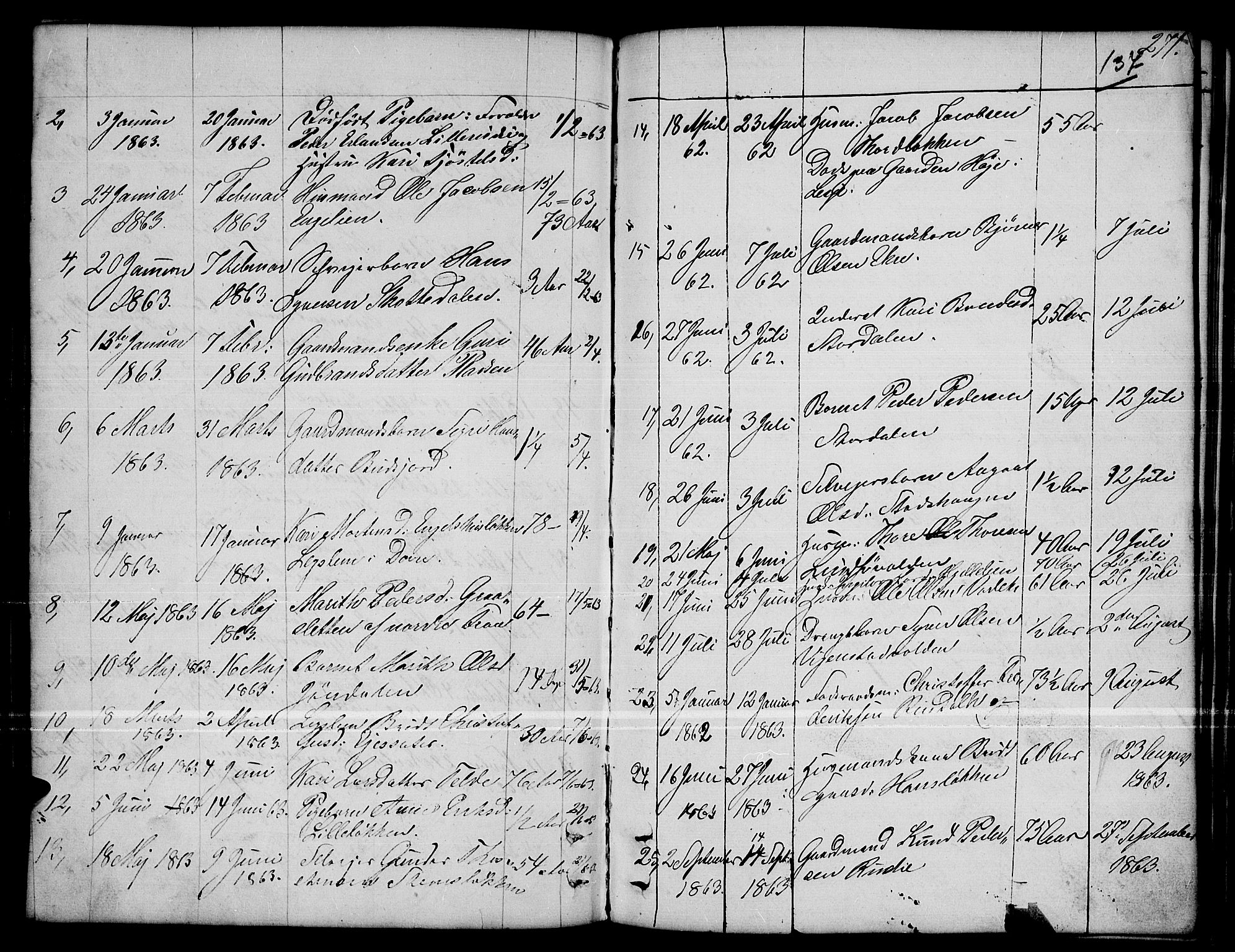 SAH, Dovre prestekontor, Parish register (copy) no. 1, 1862-1880, p. 271