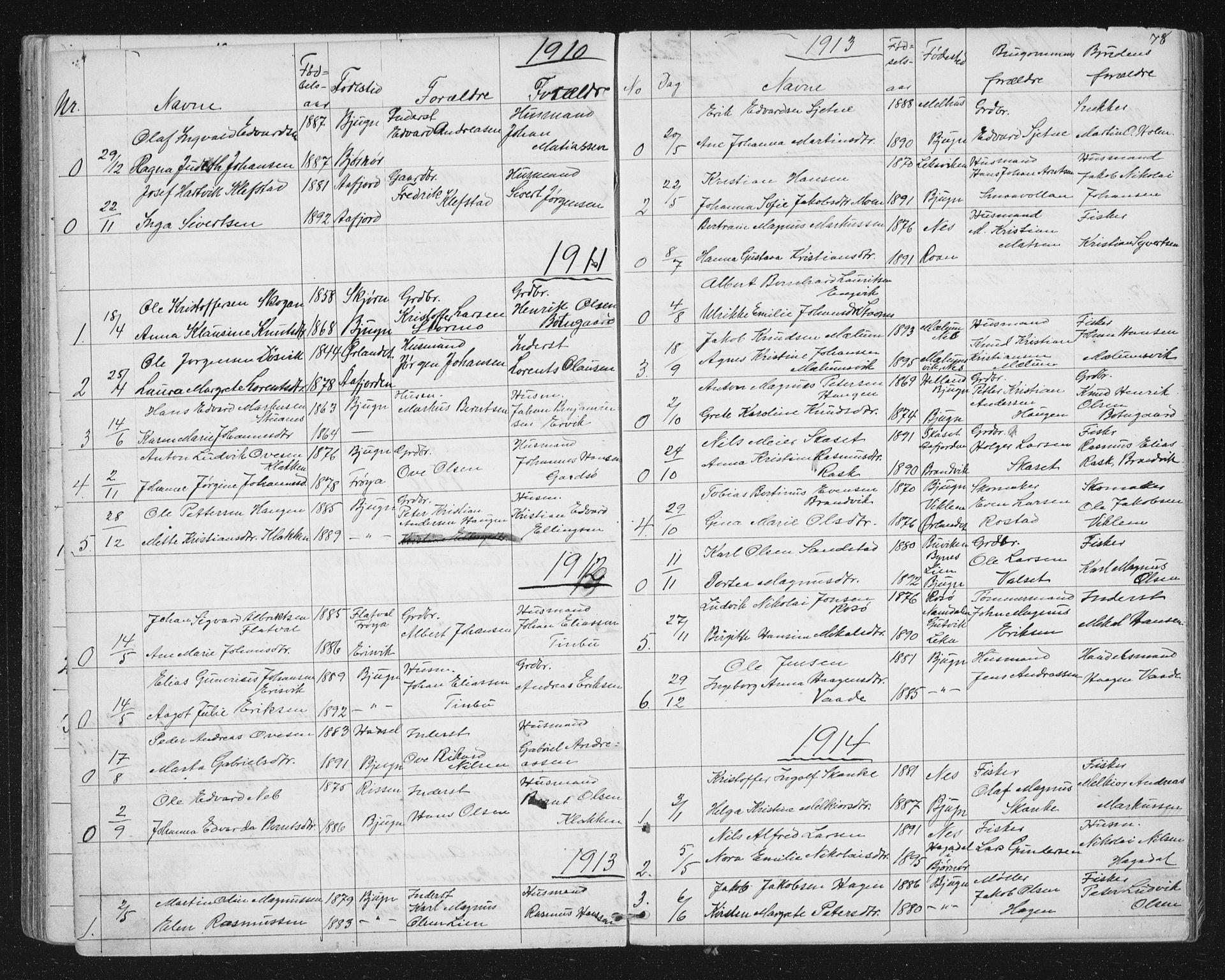 SAT, Ministerialprotokoller, klokkerbøker og fødselsregistre - Sør-Trøndelag, 651/L0647: Parish register (copy) no. 651C01, 1866-1914, p. 78