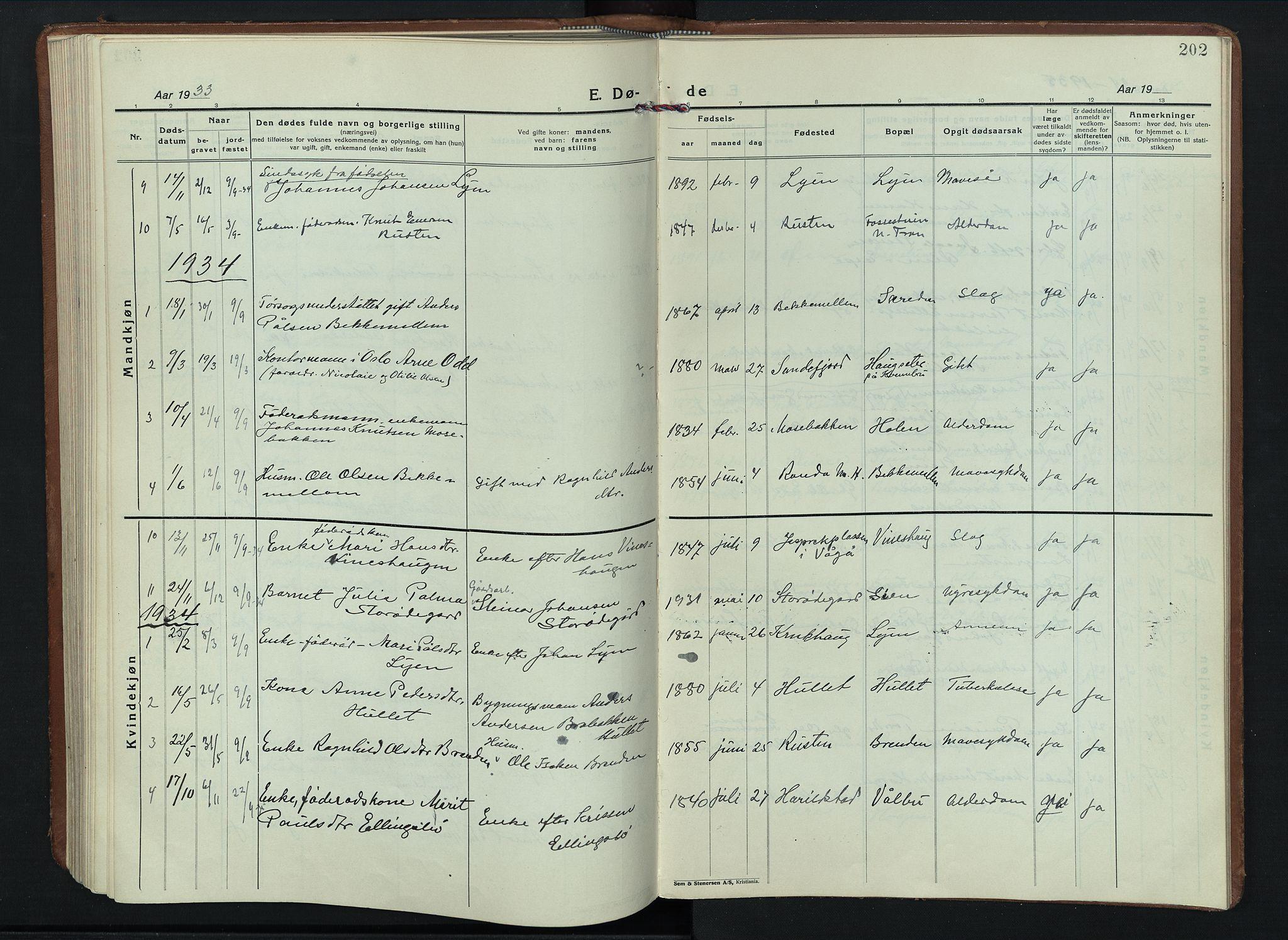 SAH, Sel prestekontor, Parish register (copy) no. 6, 1923-1953, p. 202