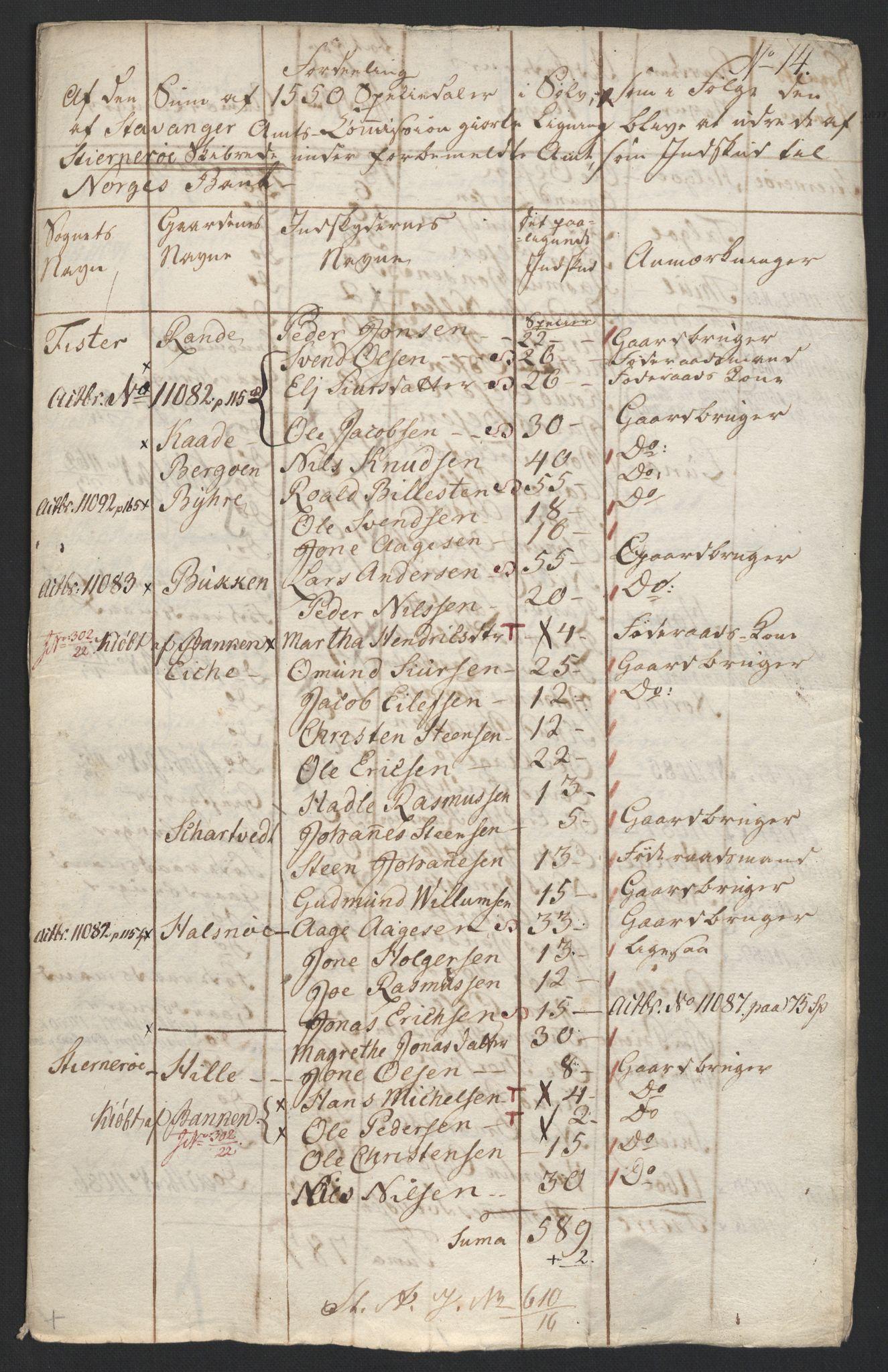 NOBA, Norges Bank/Sølvskatten 1816*, 1816, p. 77