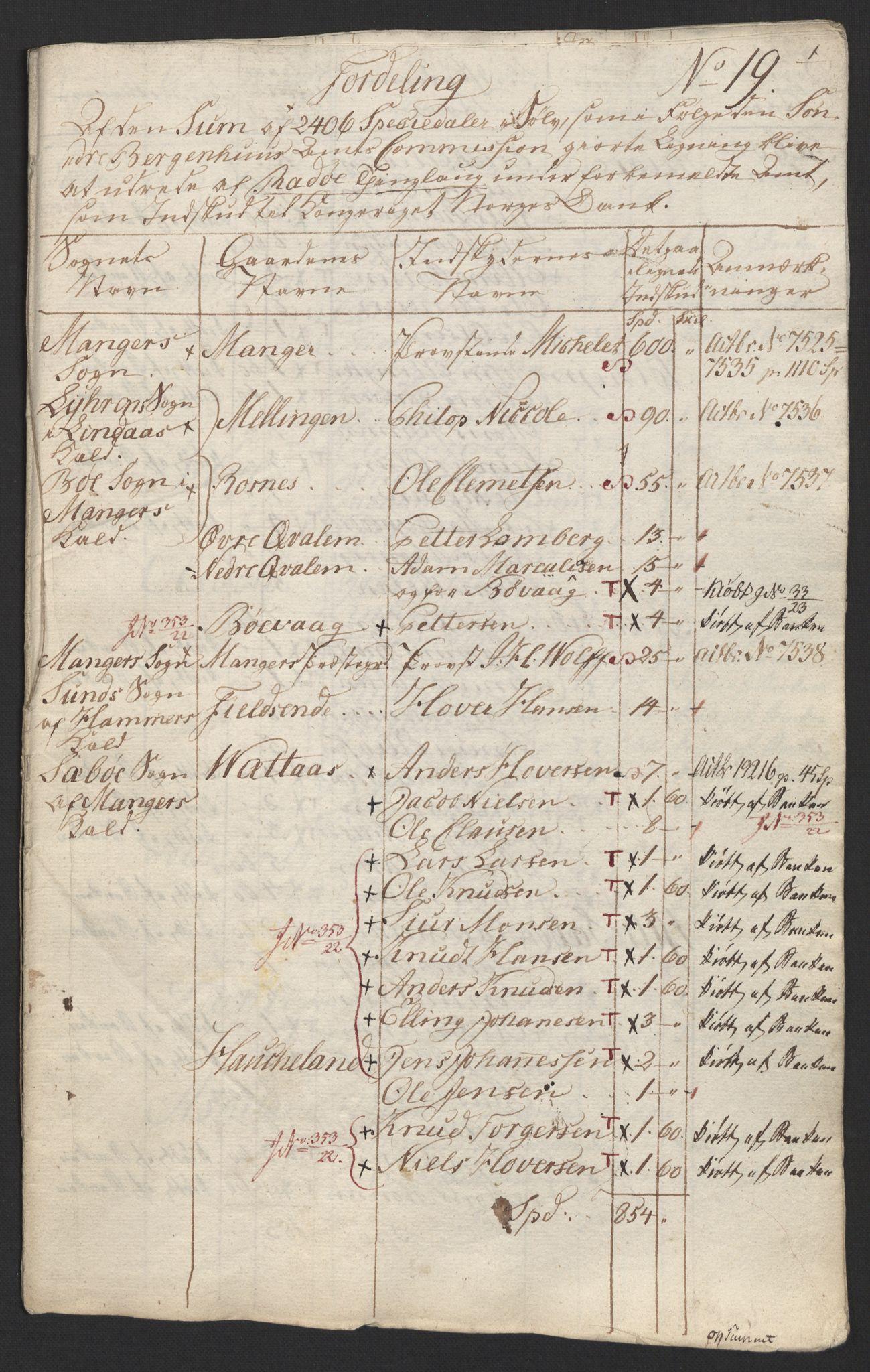 NOBA, Norges Bank/Sølvskatten 1816*, 1816-1824, p. 49