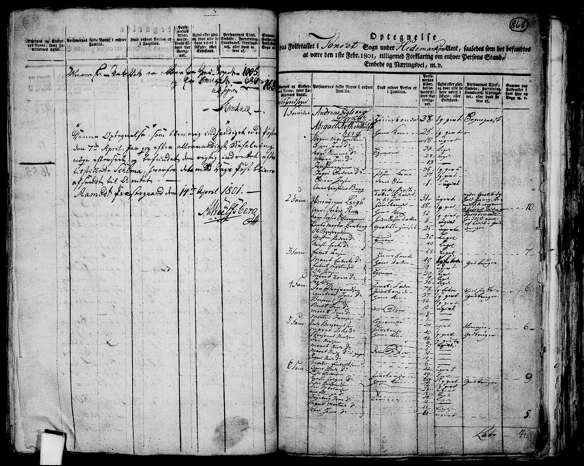 RA, 1801 census for 0437P Tynset, 1801, p. 867b-868a