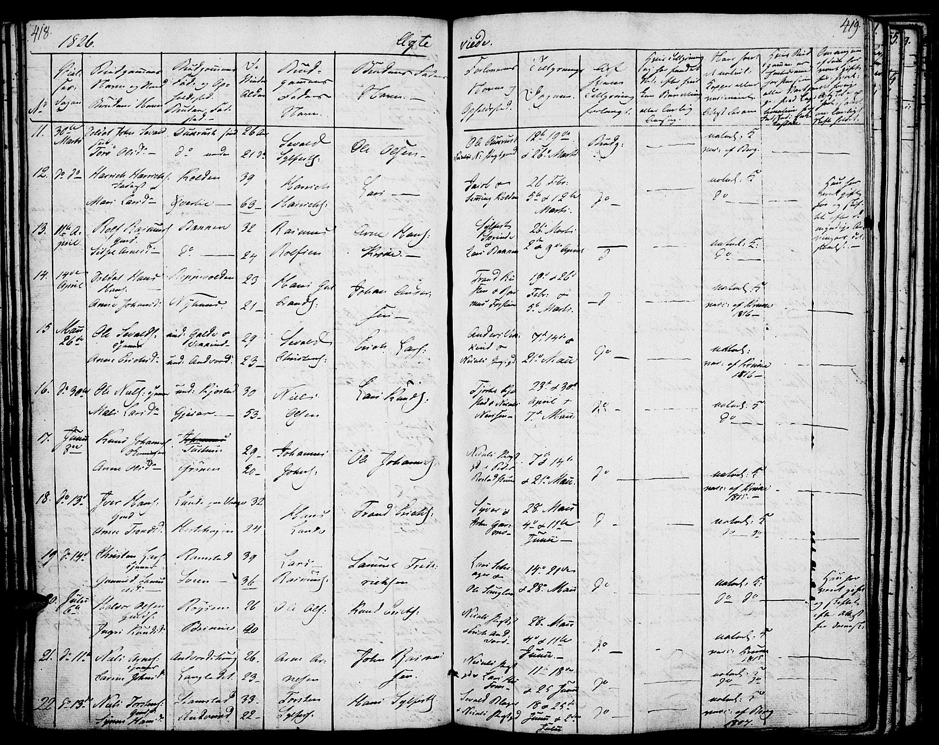 SAH, Lom prestekontor, K/L0005: Parish register (official) no. 5, 1825-1837, p. 418-419
