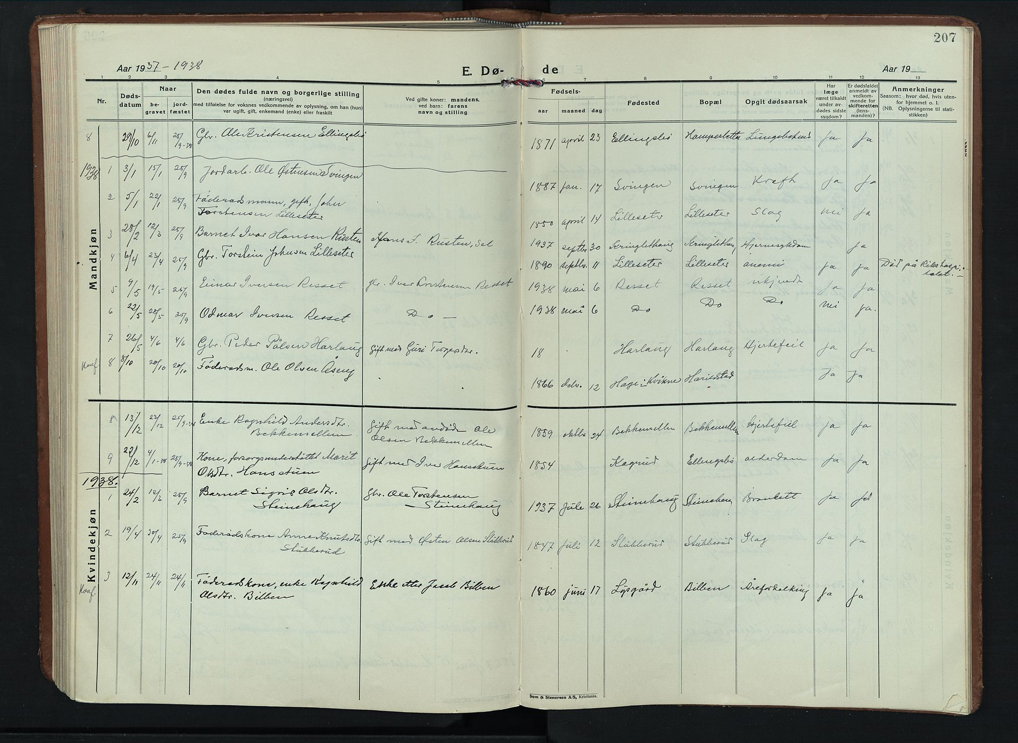 SAH, Sel prestekontor, Parish register (copy) no. 6, 1923-1953, p. 207