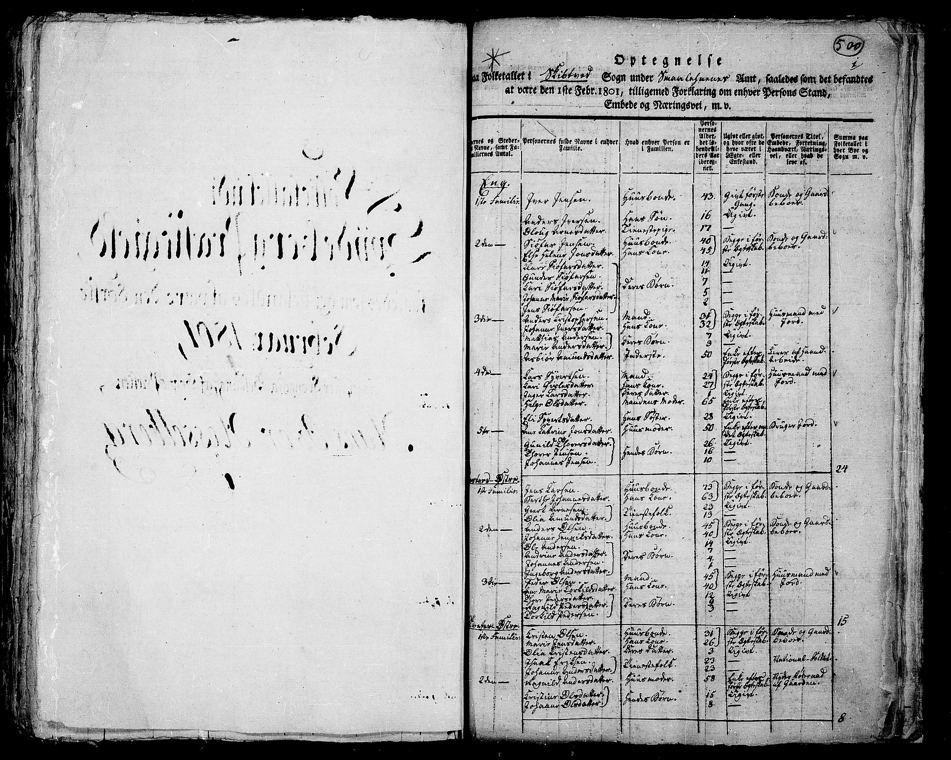 RA, 1801 census for 0127P Skiptvet, 1801, p. 500a