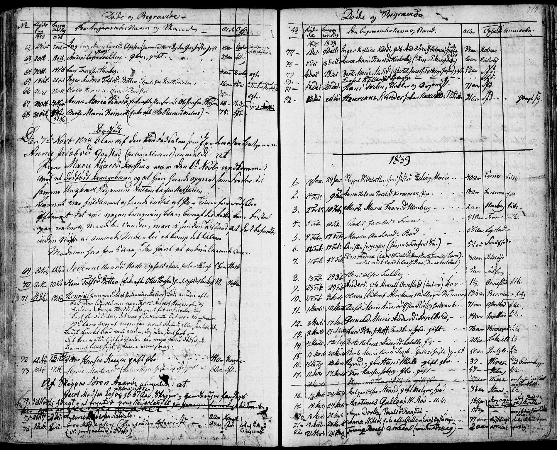 SAKO, Sandar kirkebøker, F/Fa/L0005: Parish register (official) no. 5, 1832-1847, p. 716-717