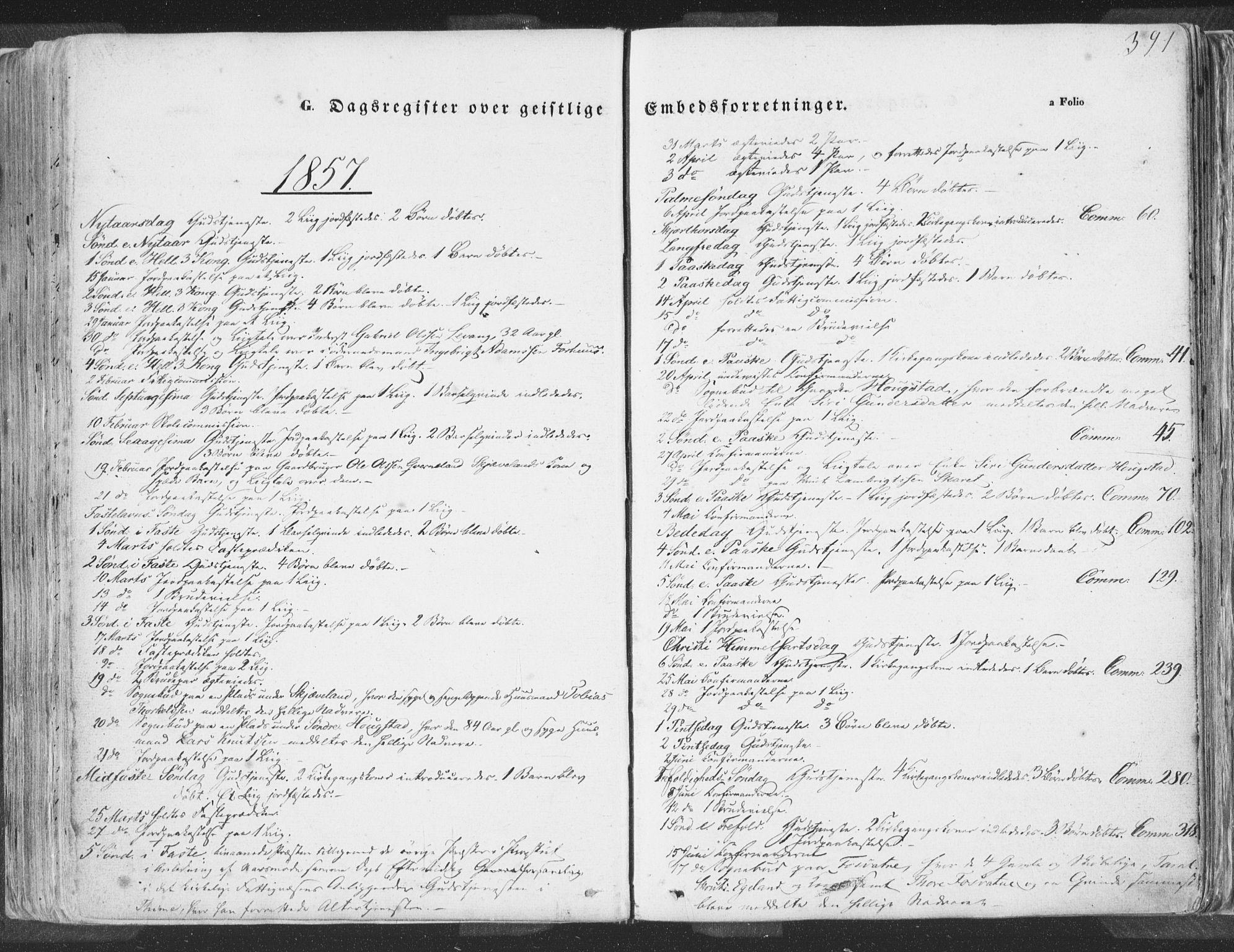 SAST, Høyland sokneprestkontor, 30BA/L0009: Parish register (official) no. A 9.2, 1857-1877, p. 391