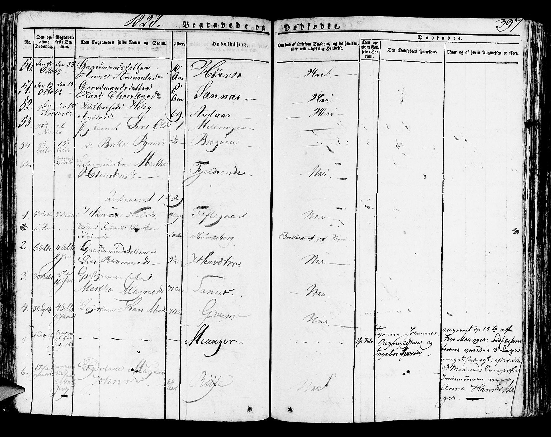 SAB, Lindås Sokneprestembete, H/Haa: Parish register (official) no. A 8, 1823-1836, p. 397