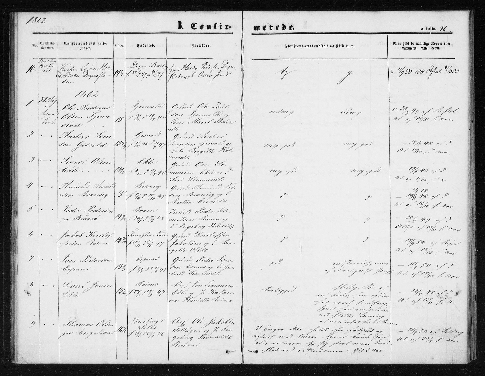 SAT, Ministerialprotokoller, klokkerbøker og fødselsregistre - Sør-Trøndelag, 608/L0333: Parish register (official) no. 608A02, 1862-1876, p. 36