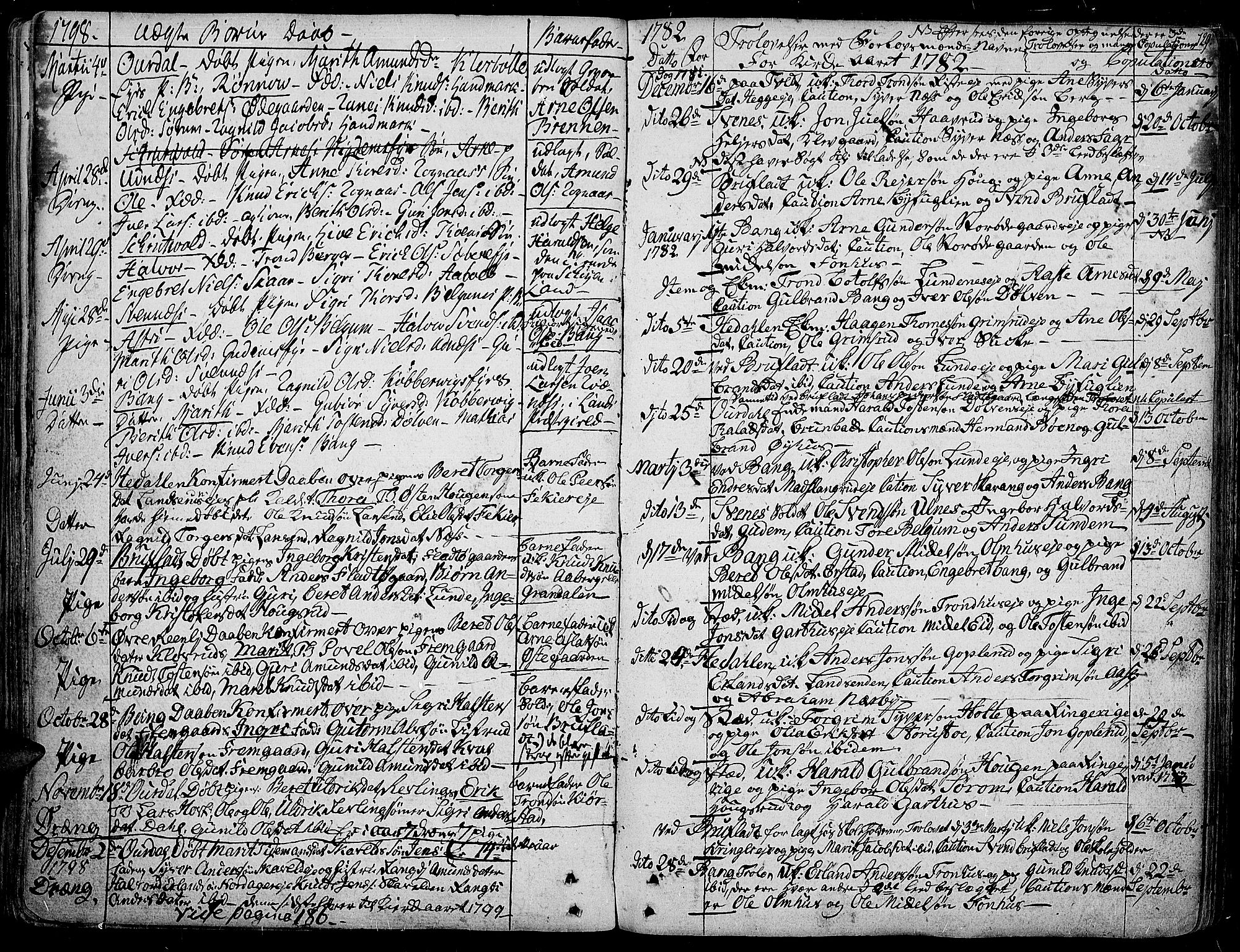 SAH, Aurdal prestekontor, Parish register (official) no. 6, 1781-1804, p. 129