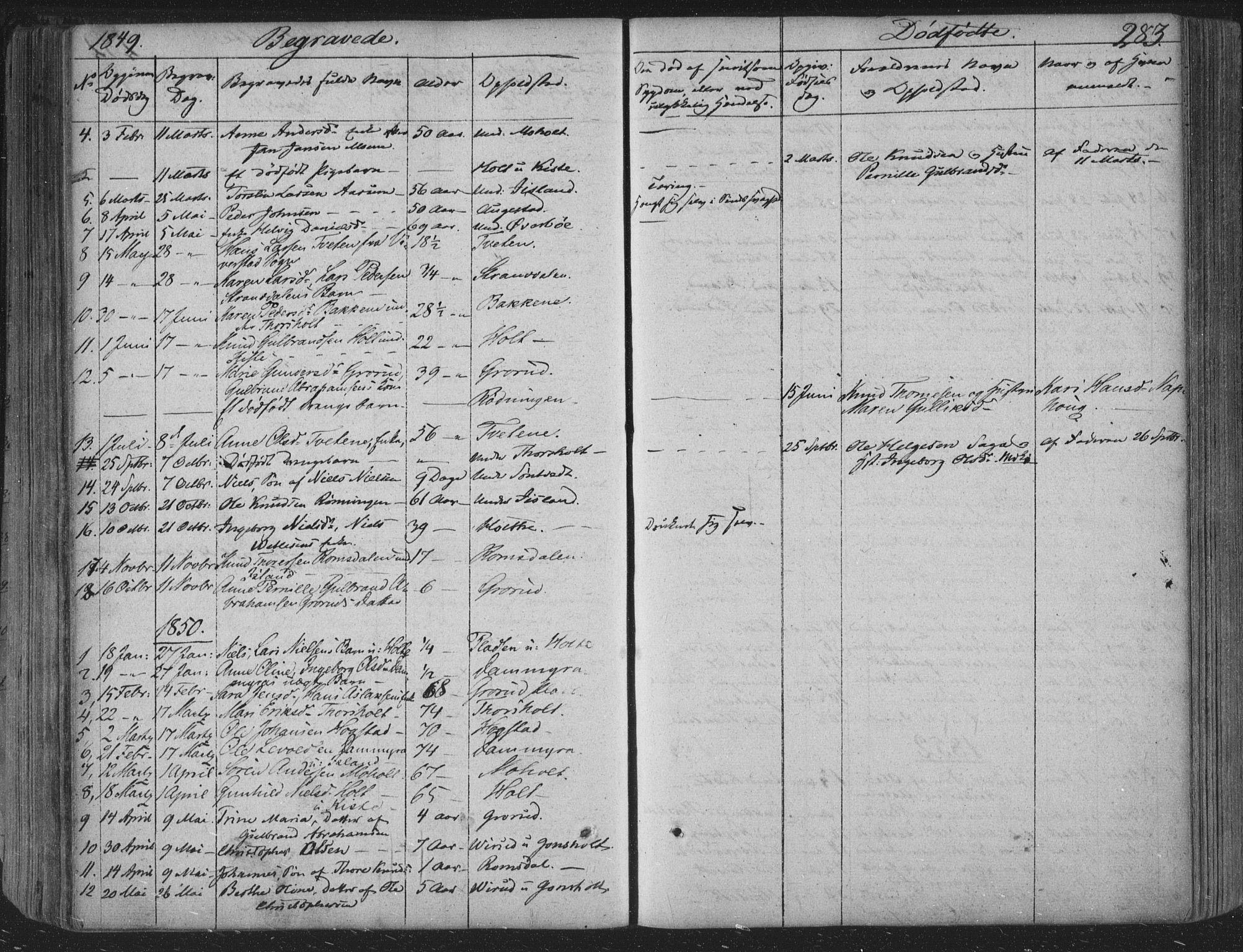SAKO, Siljan kirkebøker, F/Fa/L0001: Parish register (official) no. 1, 1831-1870, p. 283