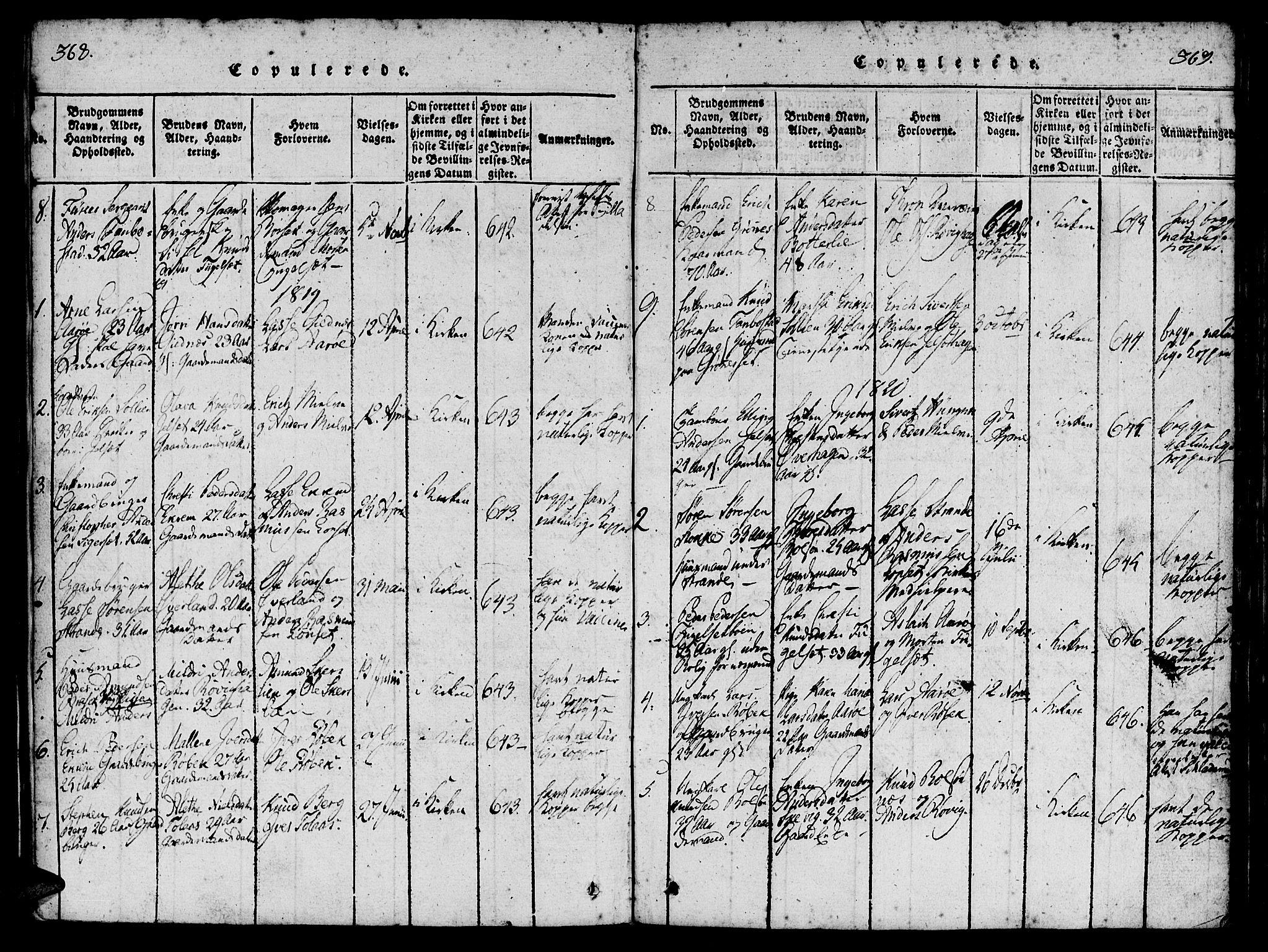SAT, Ministerialprotokoller, klokkerbøker og fødselsregistre - Møre og Romsdal, 555/L0652: Parish register (official) no. 555A03, 1817-1843, p. 368-369