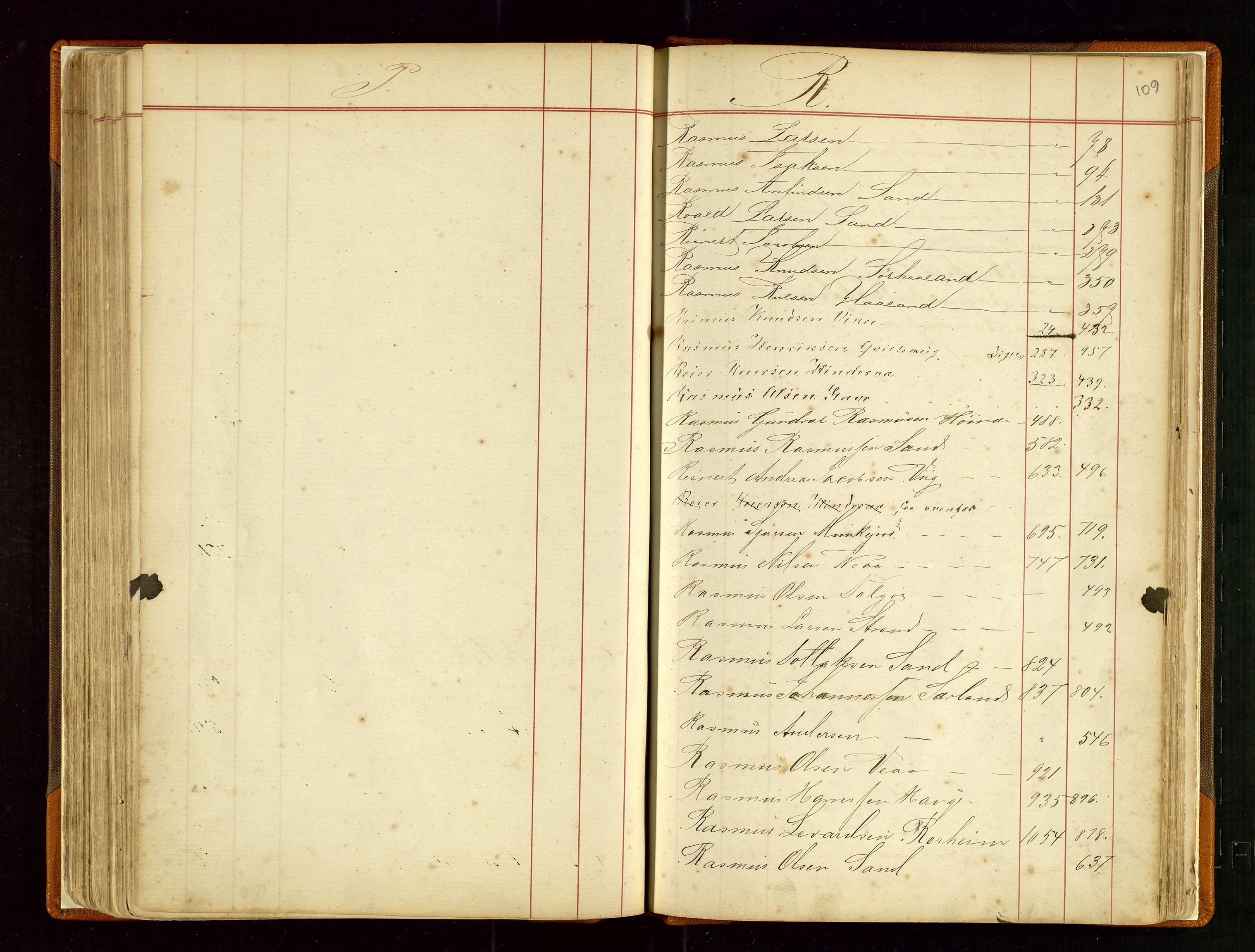 SAST, Haugesund sjømannskontor, F/Fb/Fba/L0003: Navneregister med henvisning til rullenummer (fornavn) Haugesund krets, 1860-1948, p. 109