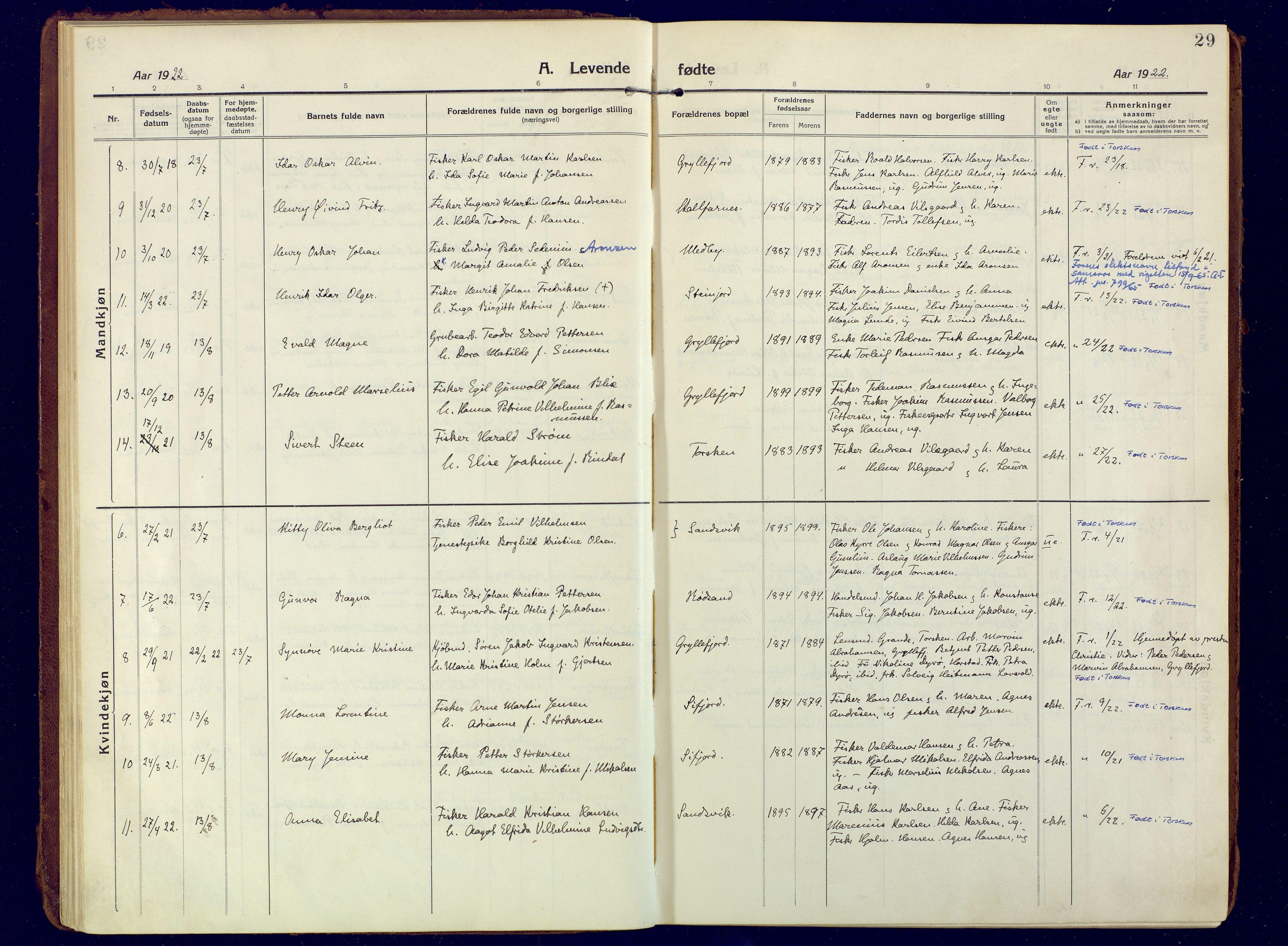 SATØ, Mefjord/Berg sokneprestkontor, G/Ga/Gaa: Parish register (official) no. 10, 1916-1928, p. 29