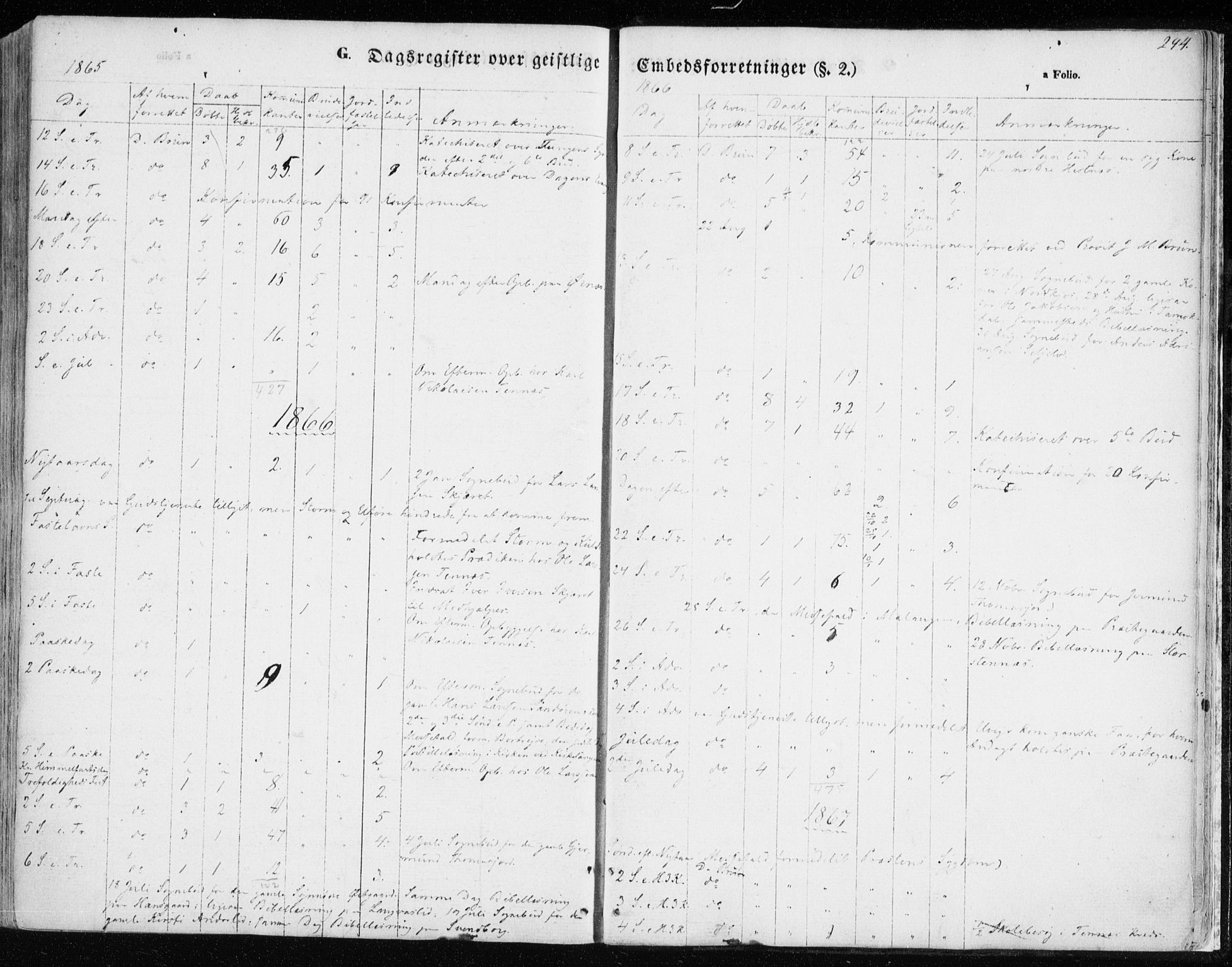 SATØ, Balsfjord sokneprestembete, Parish register (official) no. 3, 1856-1870, p. 294